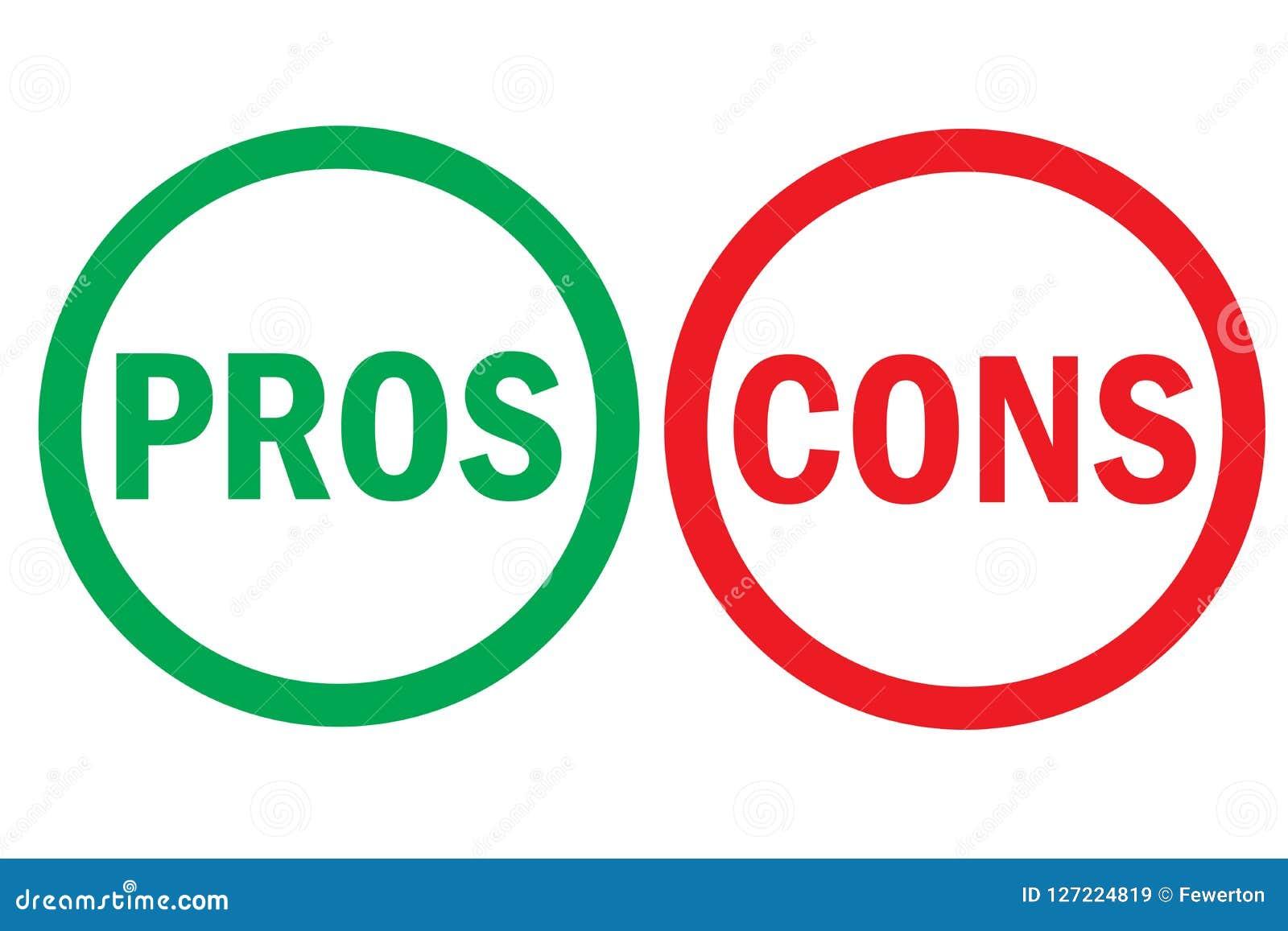 Text för ordet för höger fel för analys för för- och nackdelar röd gräsplan för vänstersida knäppas höger på cirkel i tom vit bak