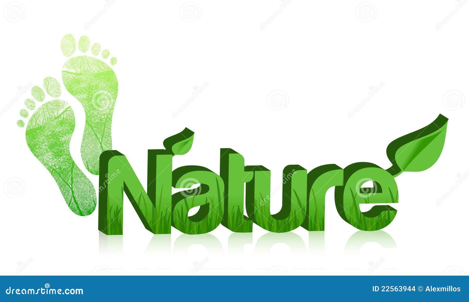 nature du texte