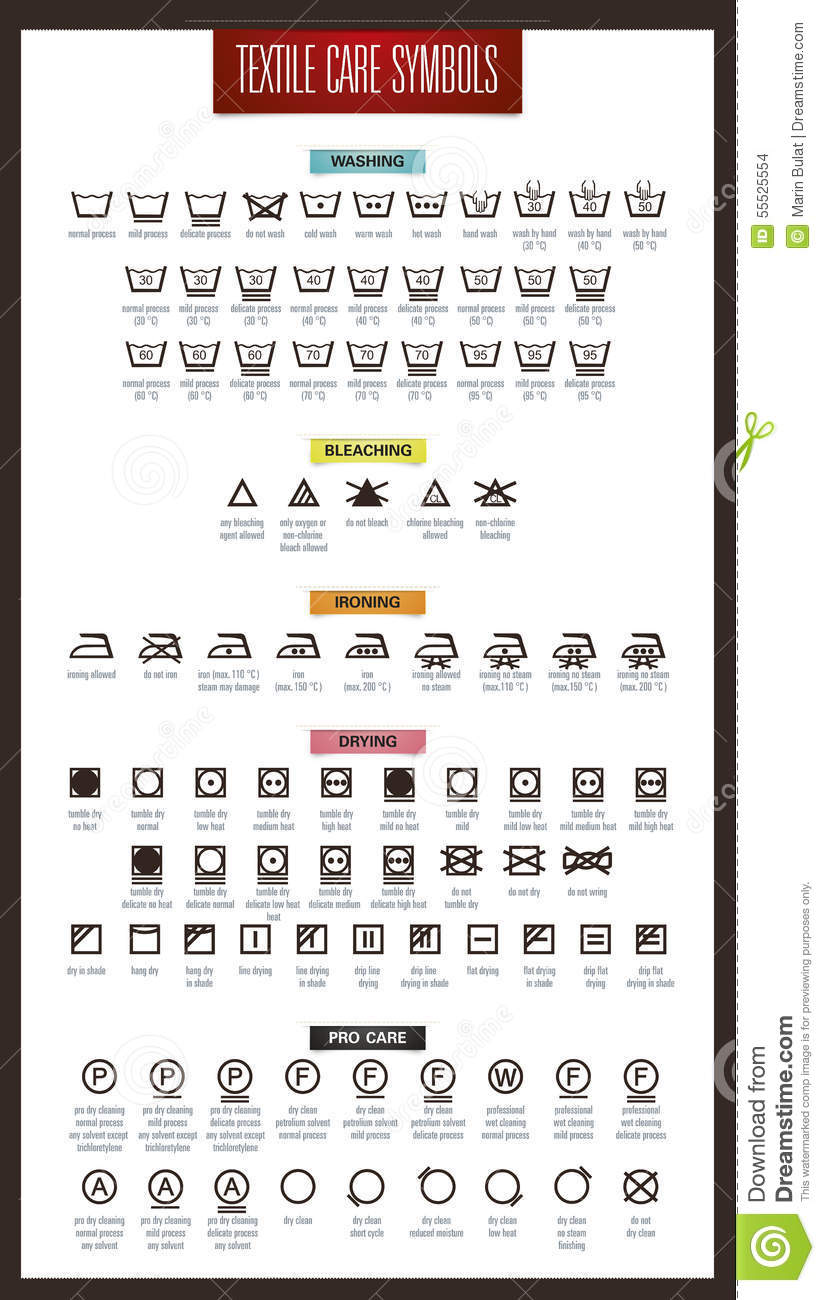 Laundry symbols poster wall plate design ideas laundry symbols poster textile care symbols stock illustrationillustration of cycle biocorpaavc Choice Image