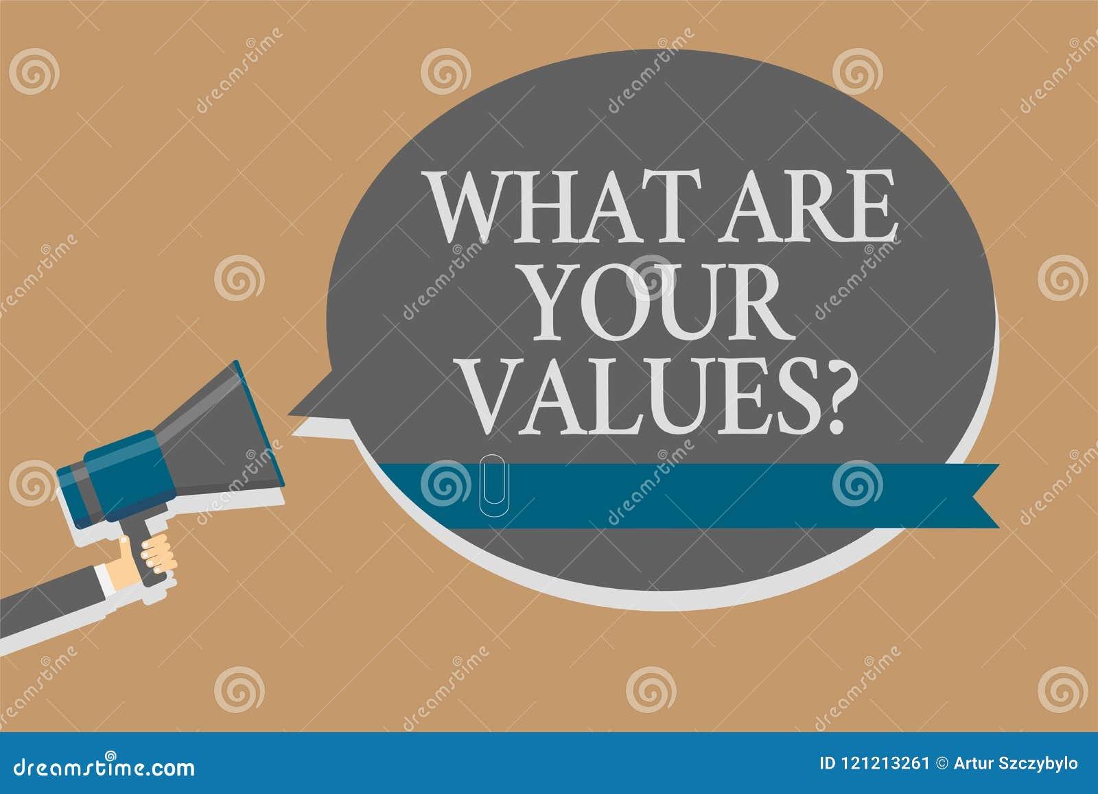 Valores con su significado