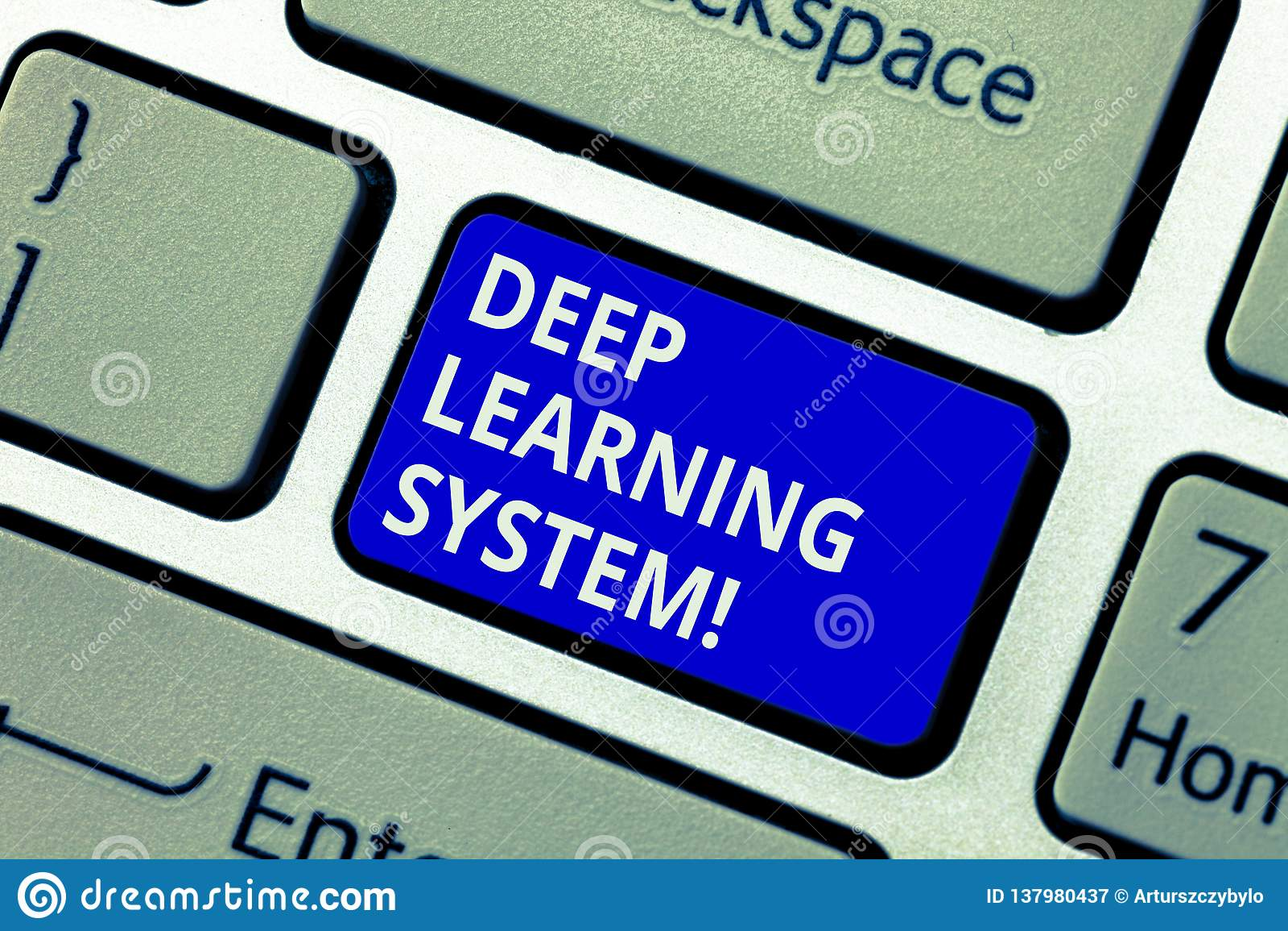 Texttecken som visar det djupa lärande systemet Begreppsmässig fotosamling av algoritmer som används i tangent för tangentbord fö