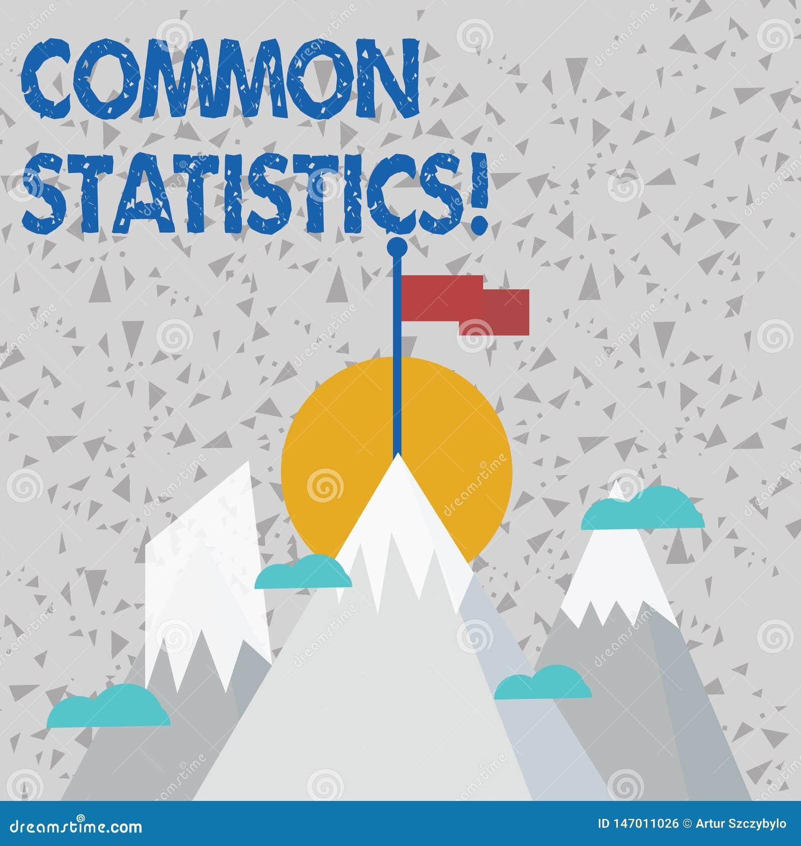 Texttecken som visar gemensam statistik Det van vid begreppsmässiga fotoet beräknar värden släkta statistiska begrepp tre