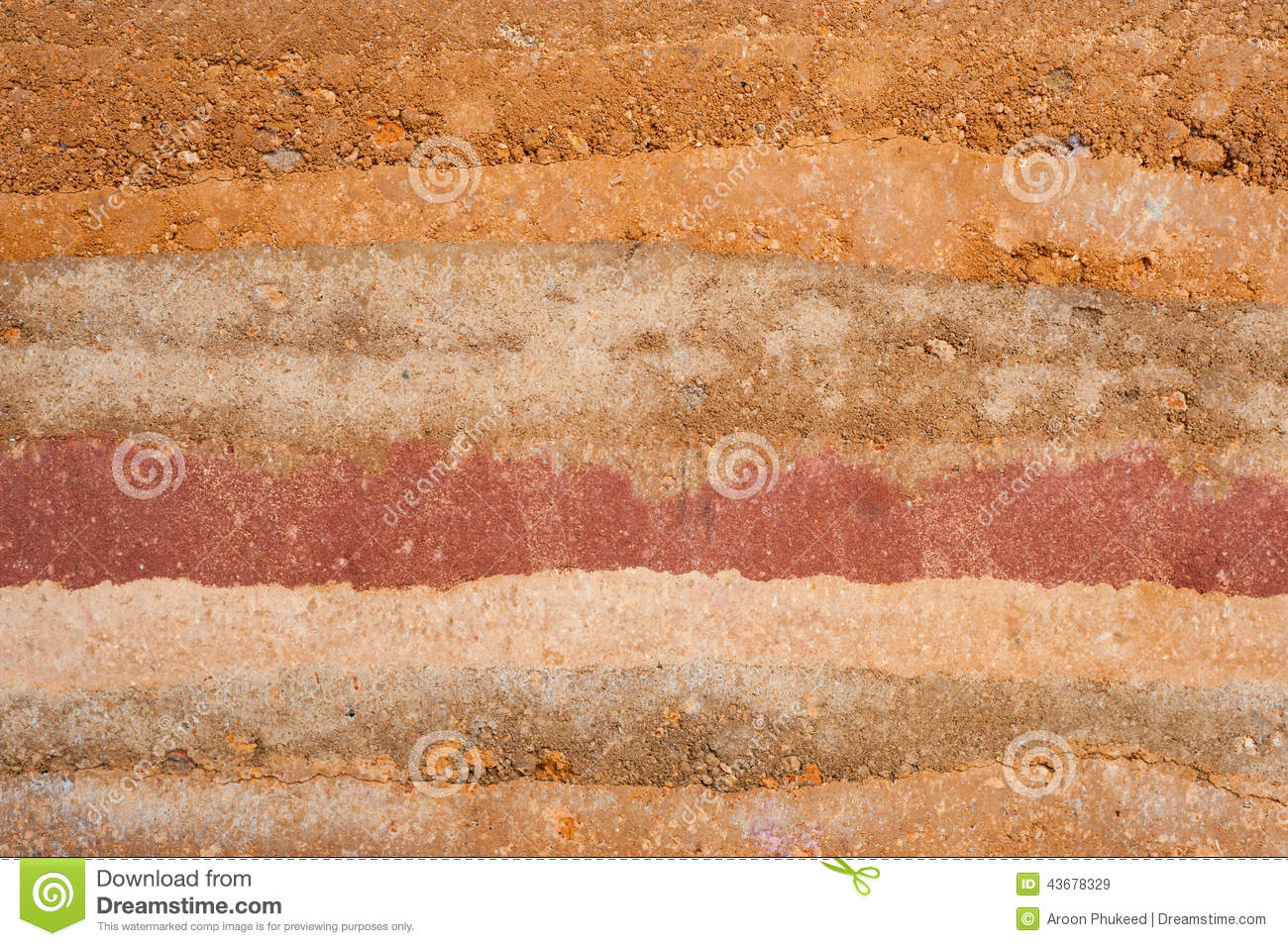 Texture layers of earth stock image image of nature for Earth soil layers
