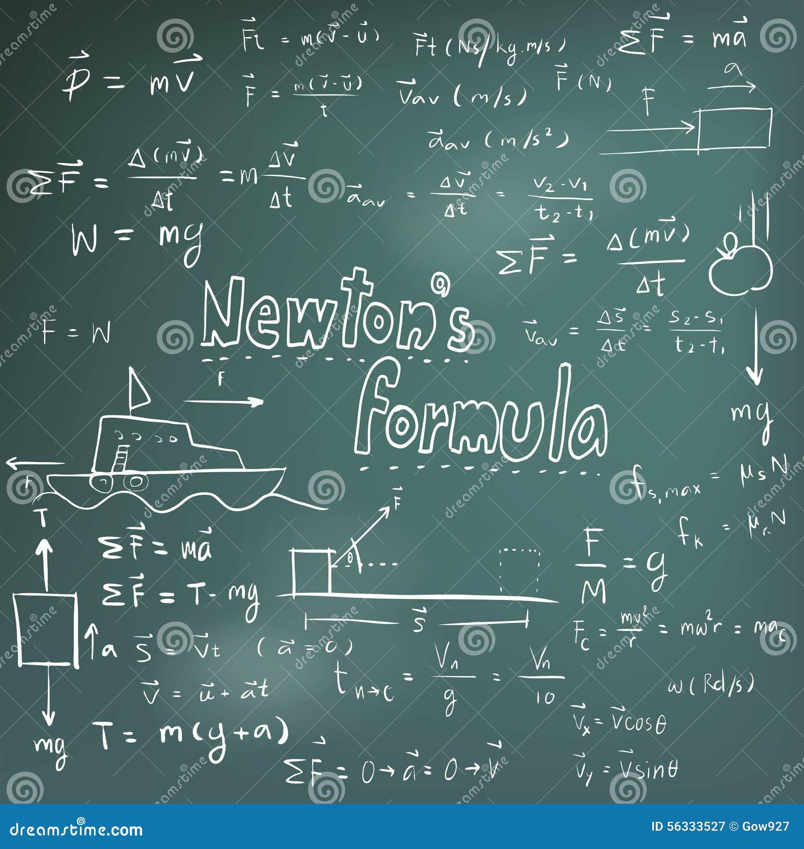 theorie de newton