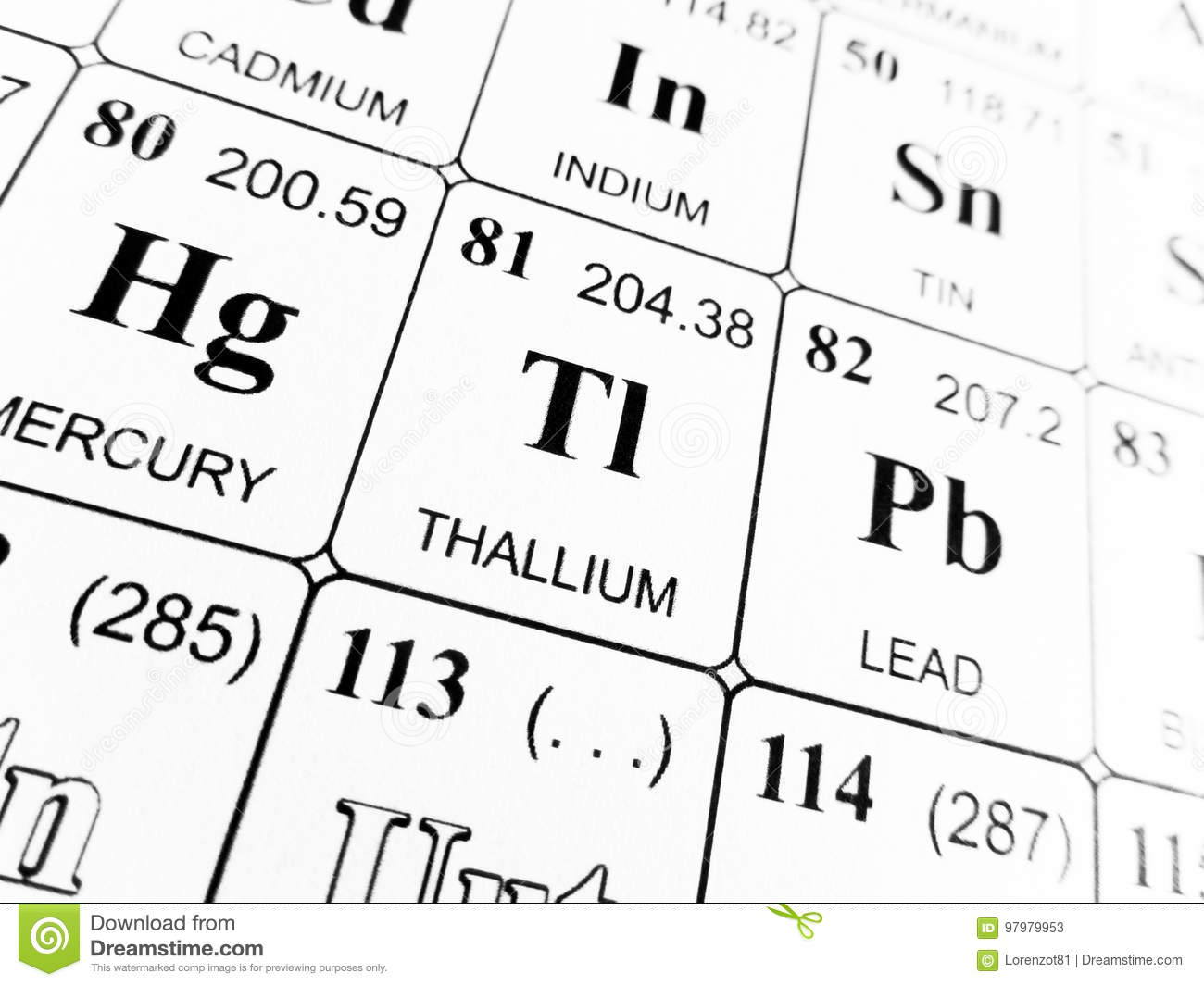 Thallium On The Periodic Table Of The Elements Stock Image Image