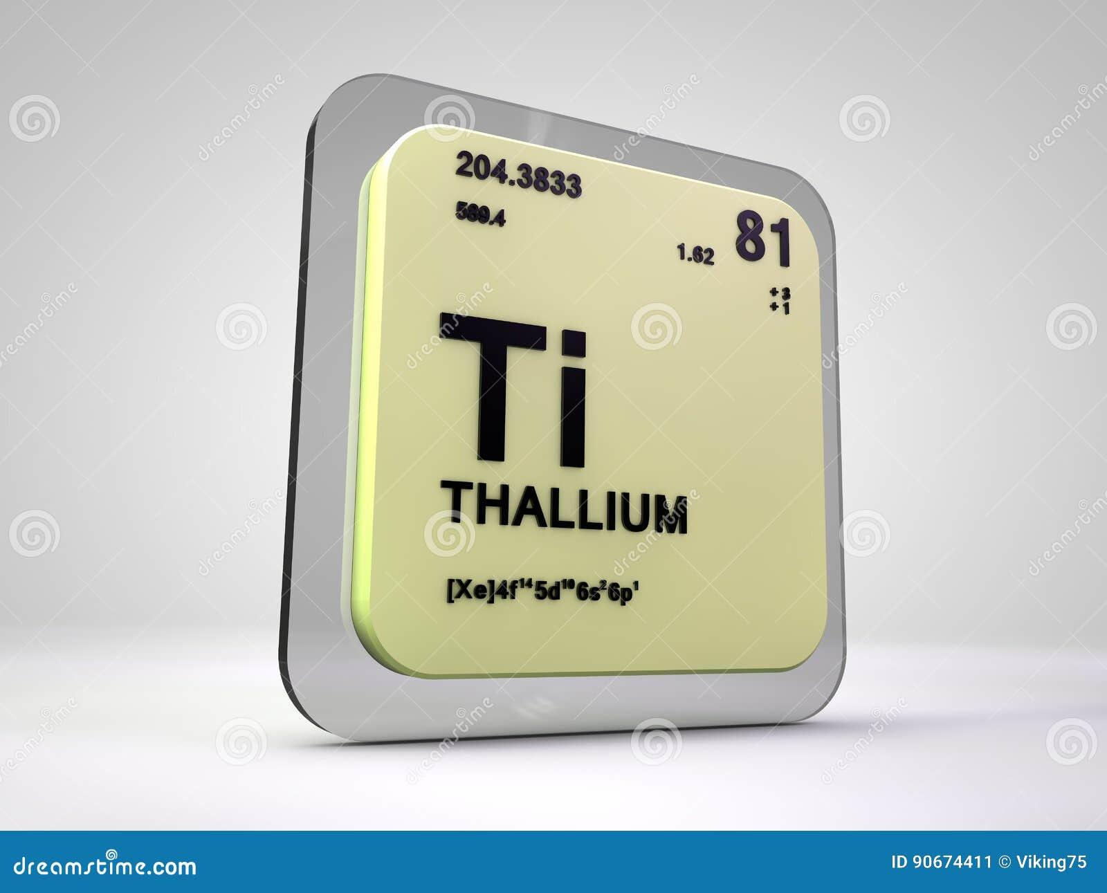 Thallium ti chemical element periodic table stock illustration download comp urtaz Choice Image