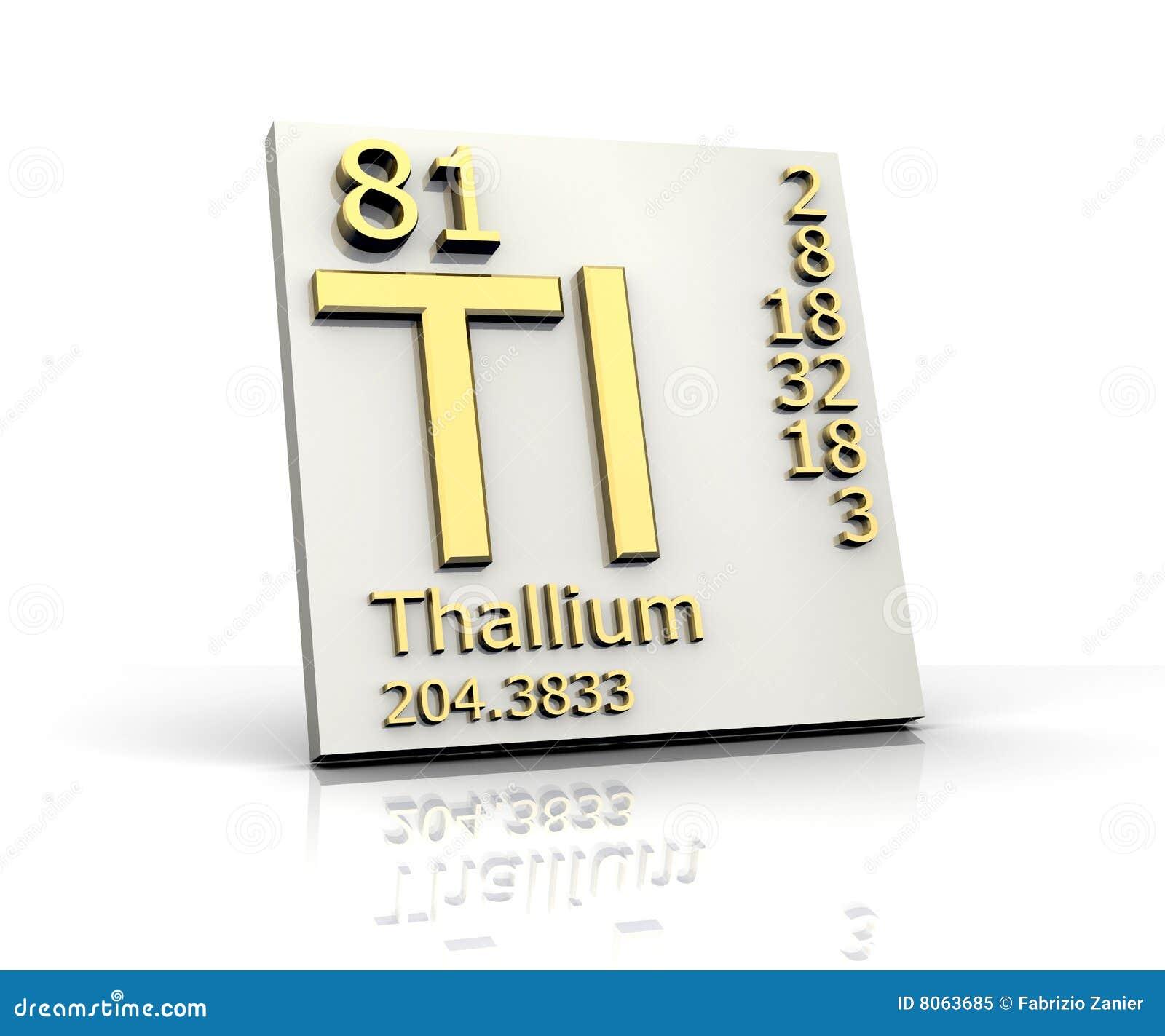 Lizenzfreies stockfoto thalliumformular periodische tabelle der