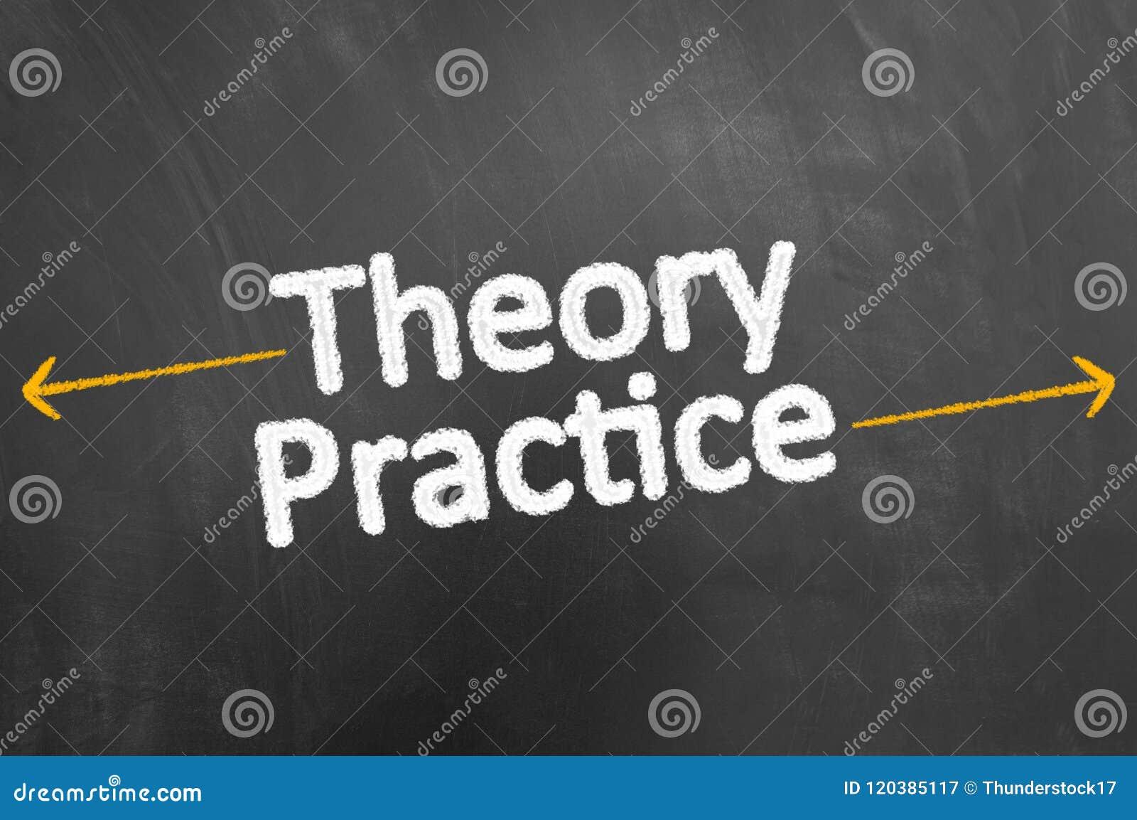 Theoriepraxiskreide-Textschreiben auf Tafel oder Tafel