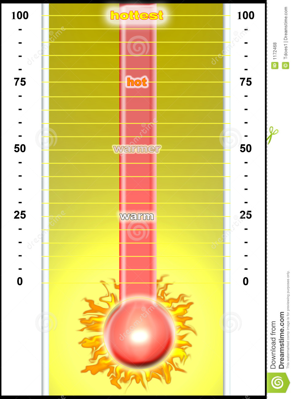 Thermo performance chart stock illustration Illustration