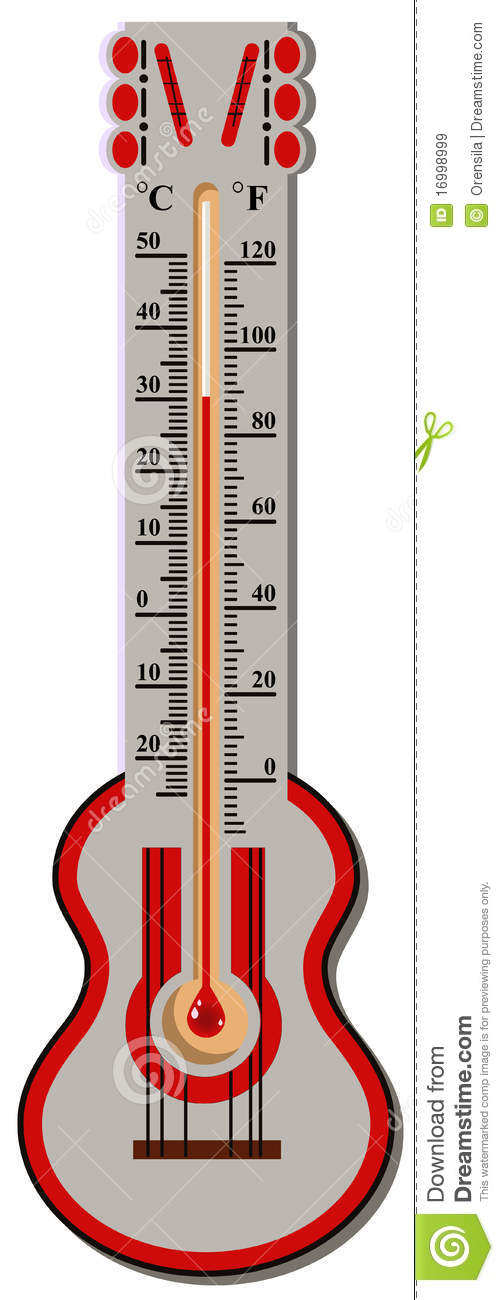 The Thermometer Celsius And Fahrenheit Scale Stock Vector ...