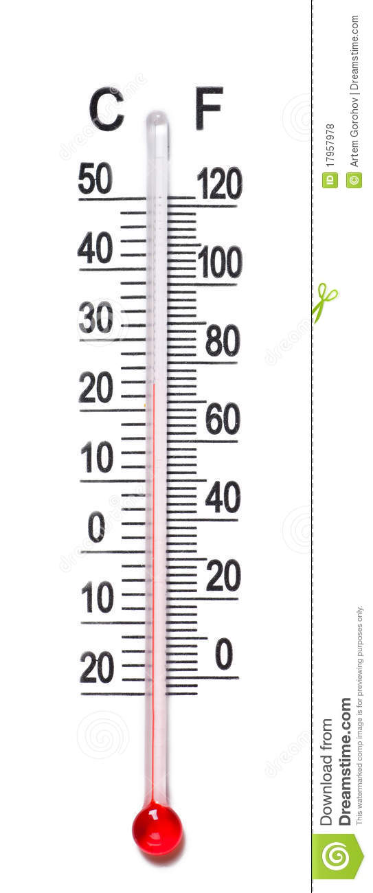 thermometer scale royalty free stock photos