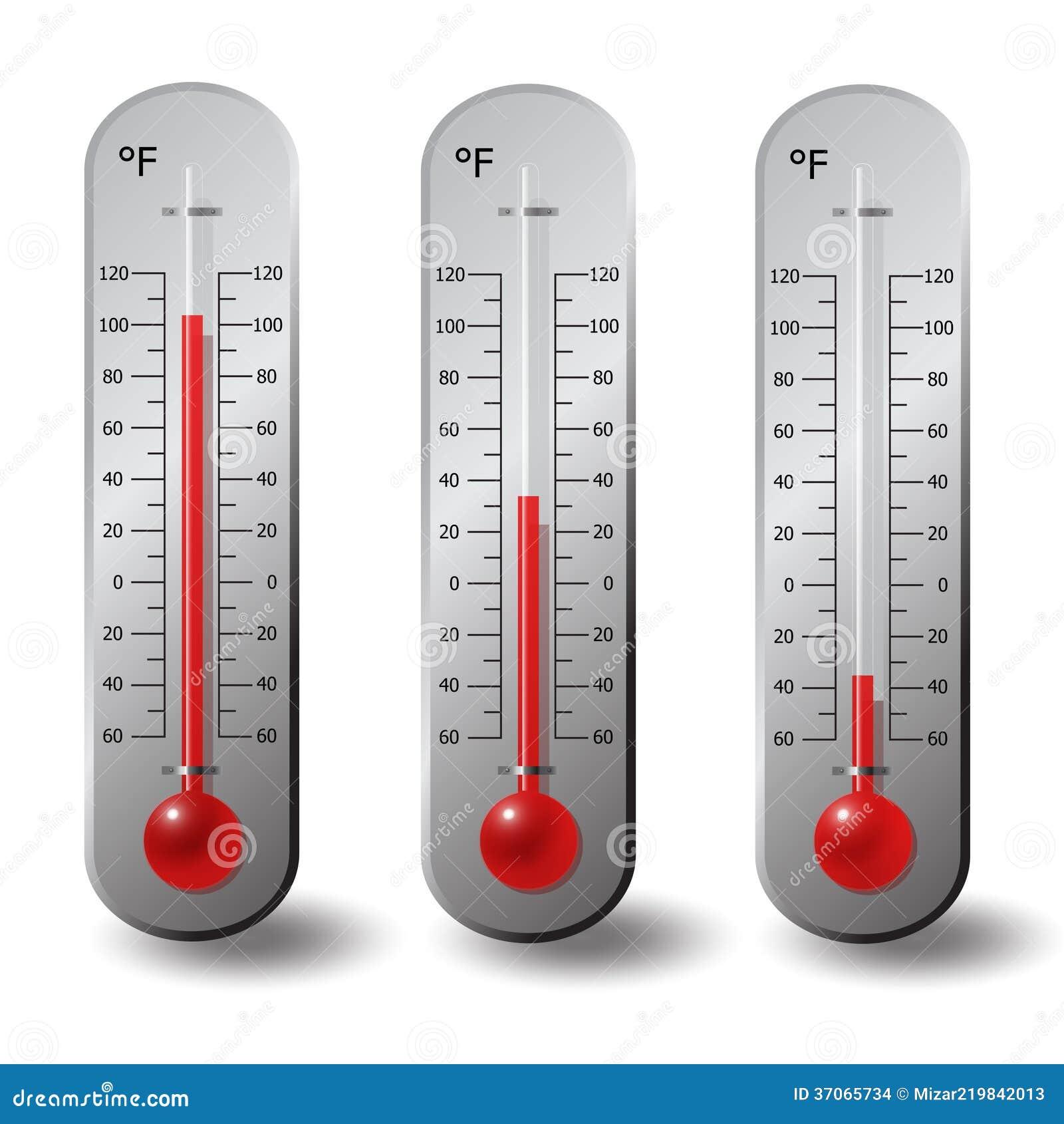 84 Fahrenheit