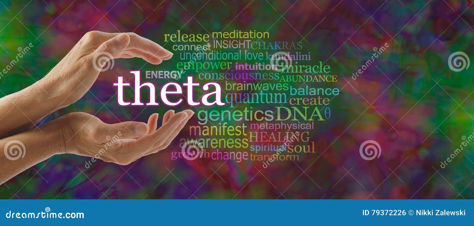 Theta Word Cloud