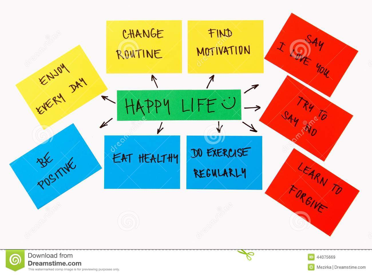 Hedonism and the concept of happiness in life