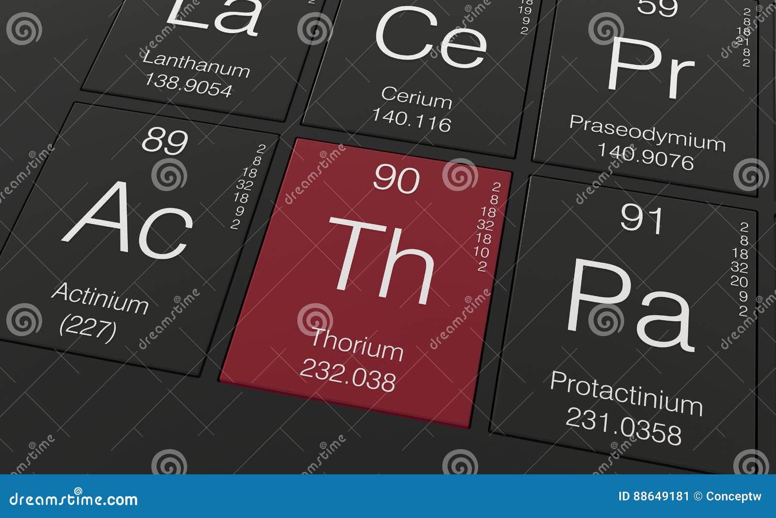 Thorium Element From Periodic Table Stock Illustration