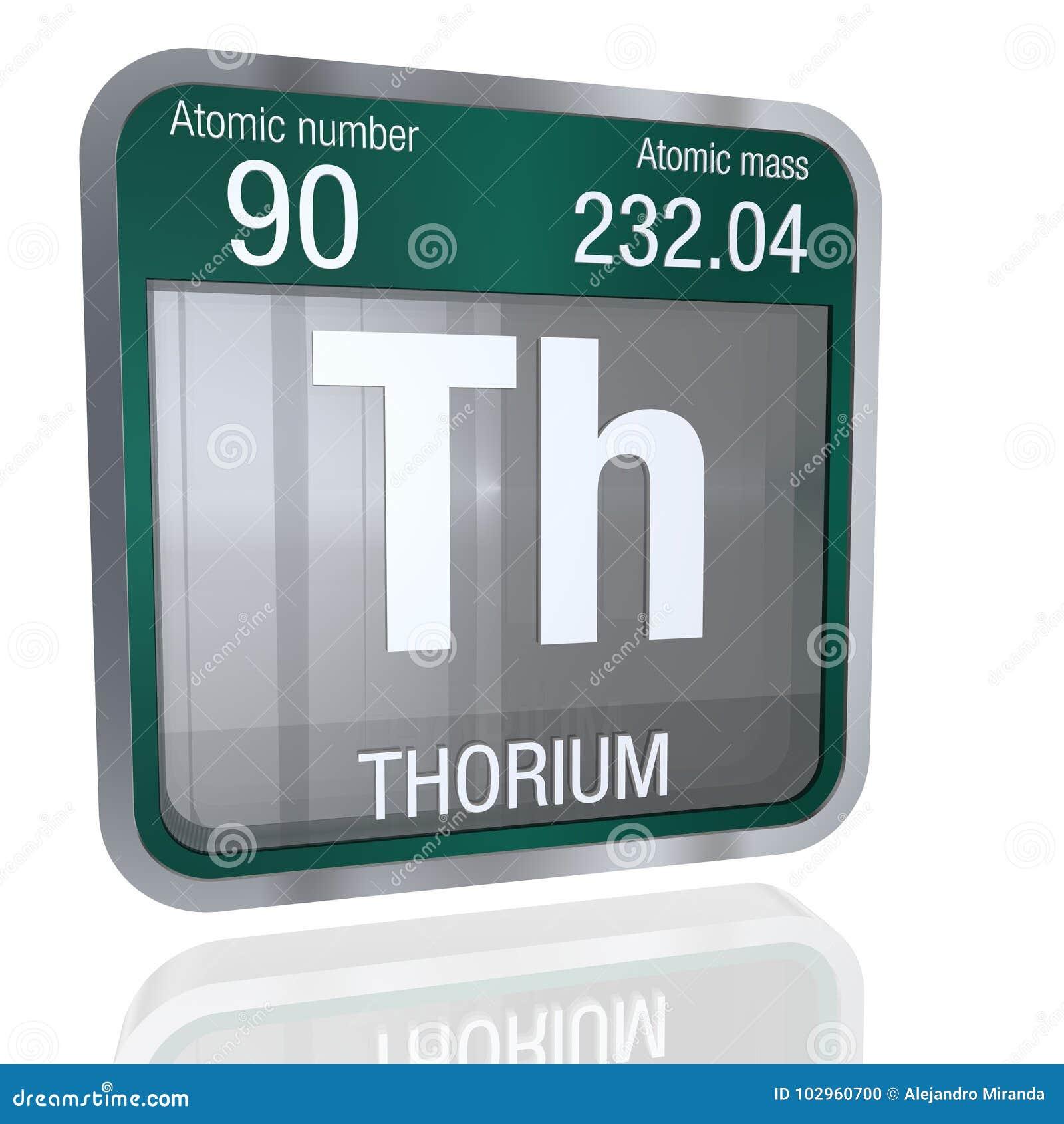 Thorium Symbol In Square Shape With Metallic Border And Transparent