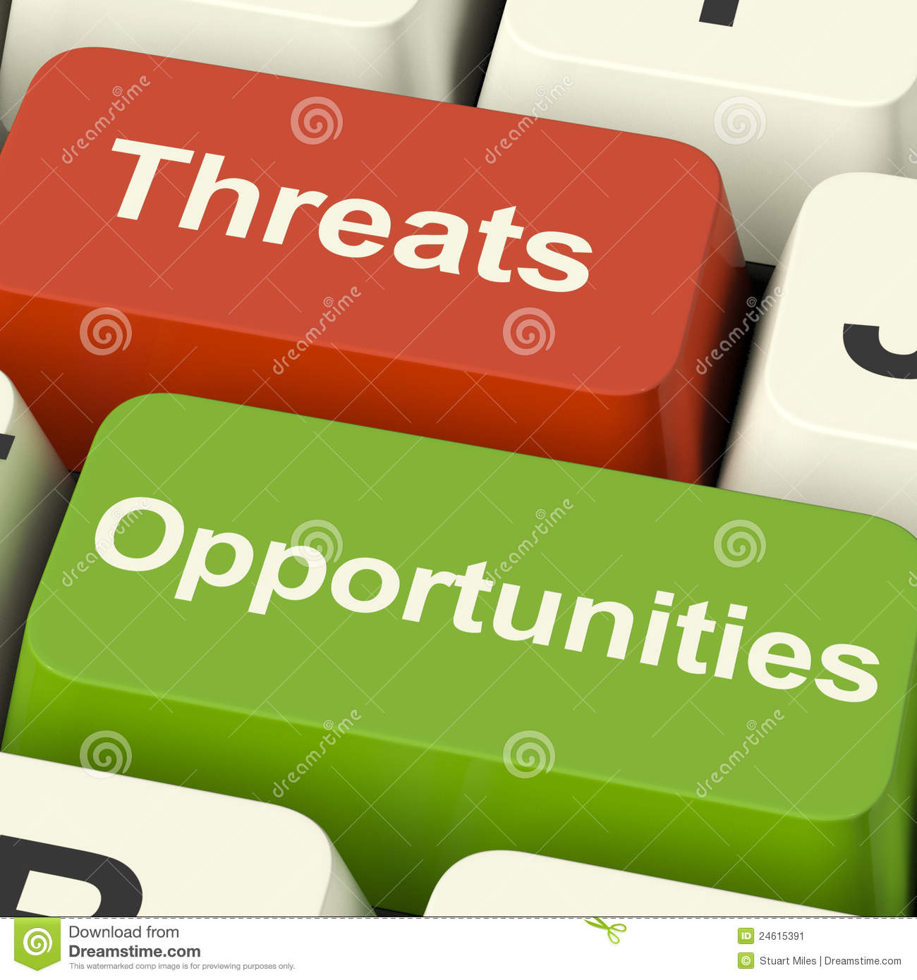 Manage Your Opportunities Be: Threats And Opportunities Computer Keys Stock Image