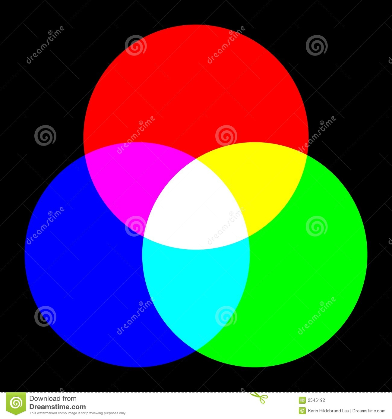 Three Color Wheel Stock Photography