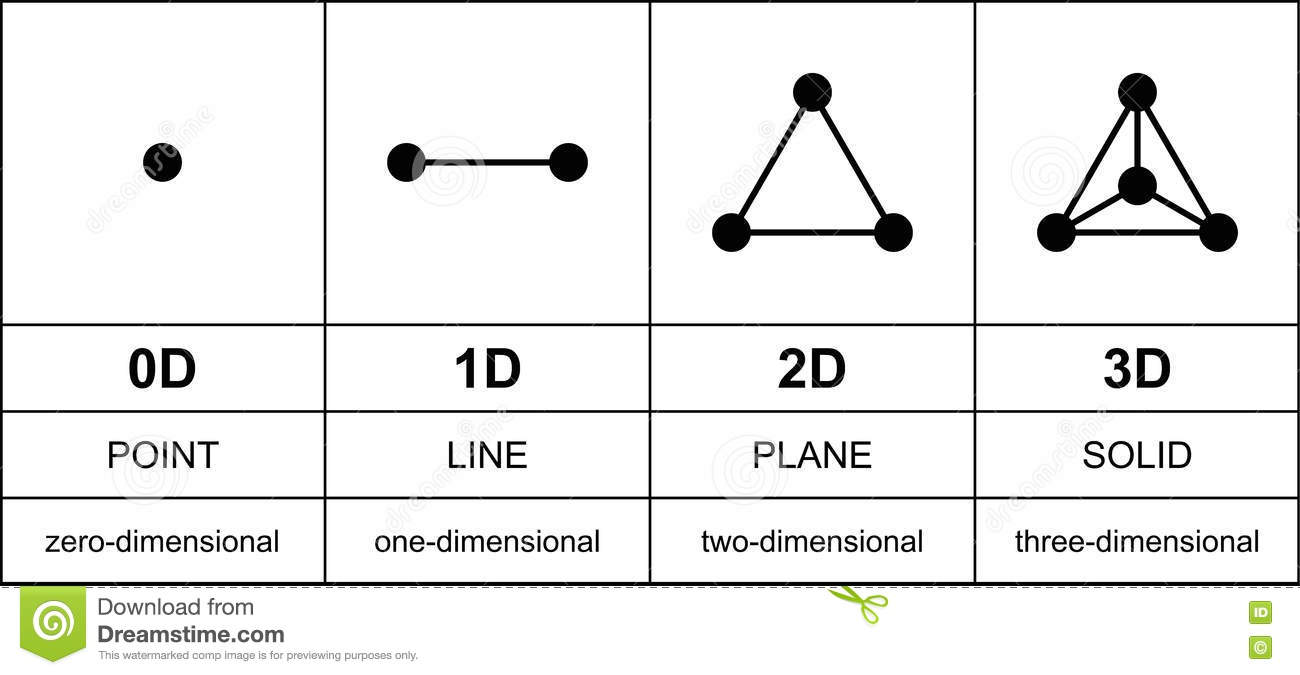 Three dimensions development with black points stock