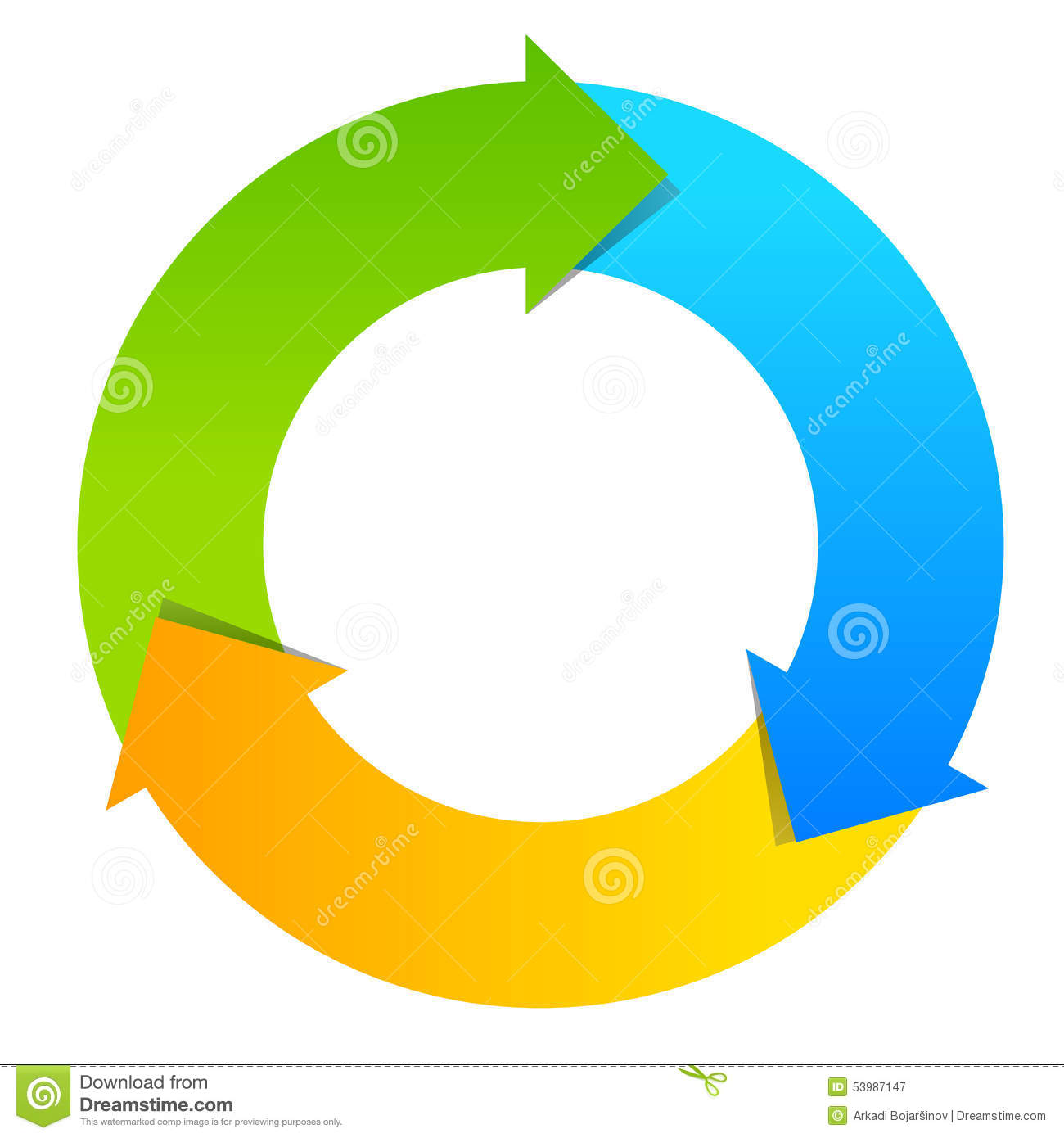 Three Part Cycle Diagram Stock Vector  Illustration Of