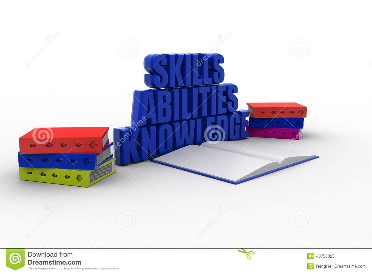 three qualities or criteria that are essential for a