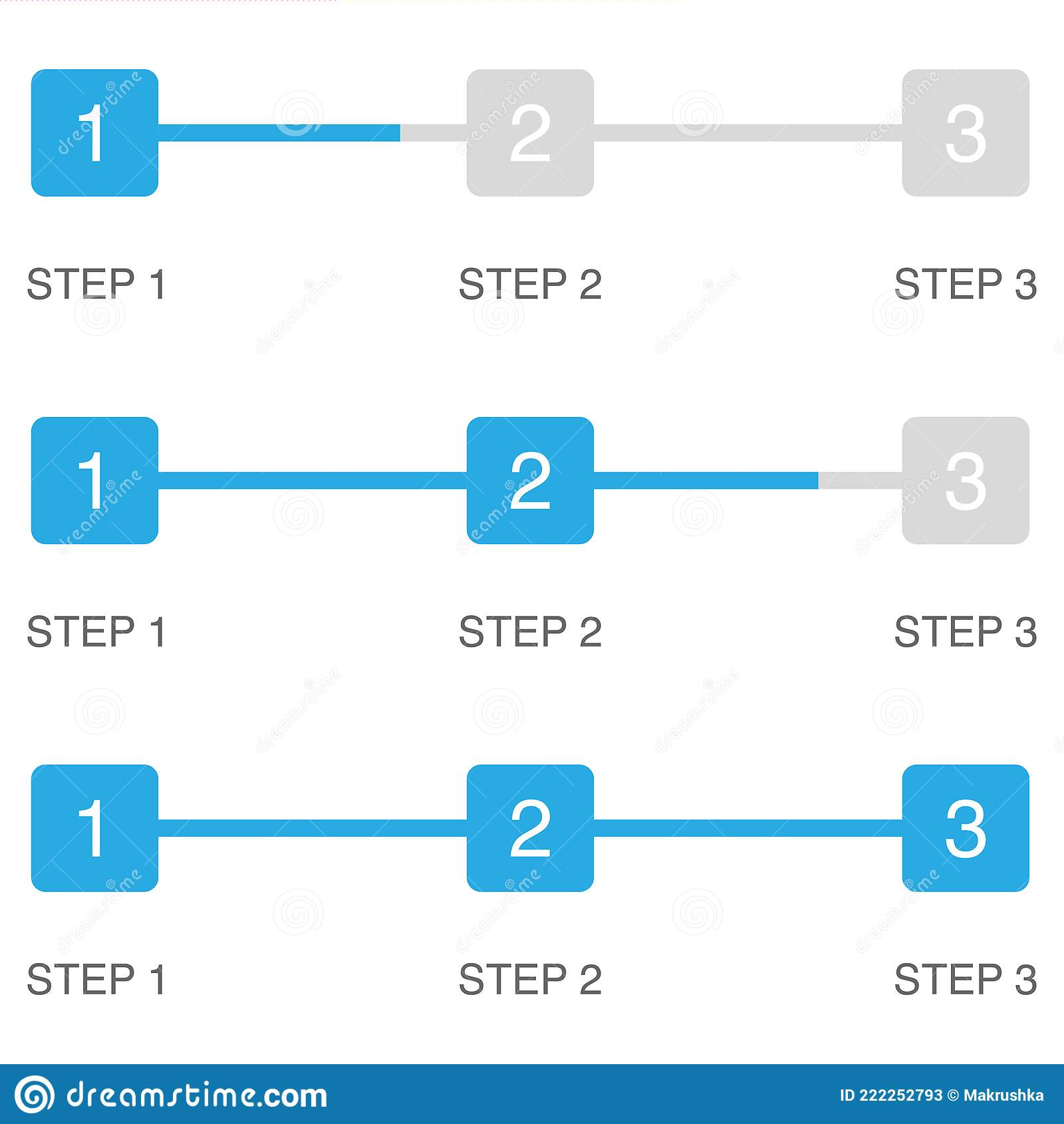 three steps infographic. progress bar in blue. process chart from step 1 to  3. instruction diagram. infographic in square box. stock vector -  illustration of infographic, graphic: 222252793  dreamstime.com