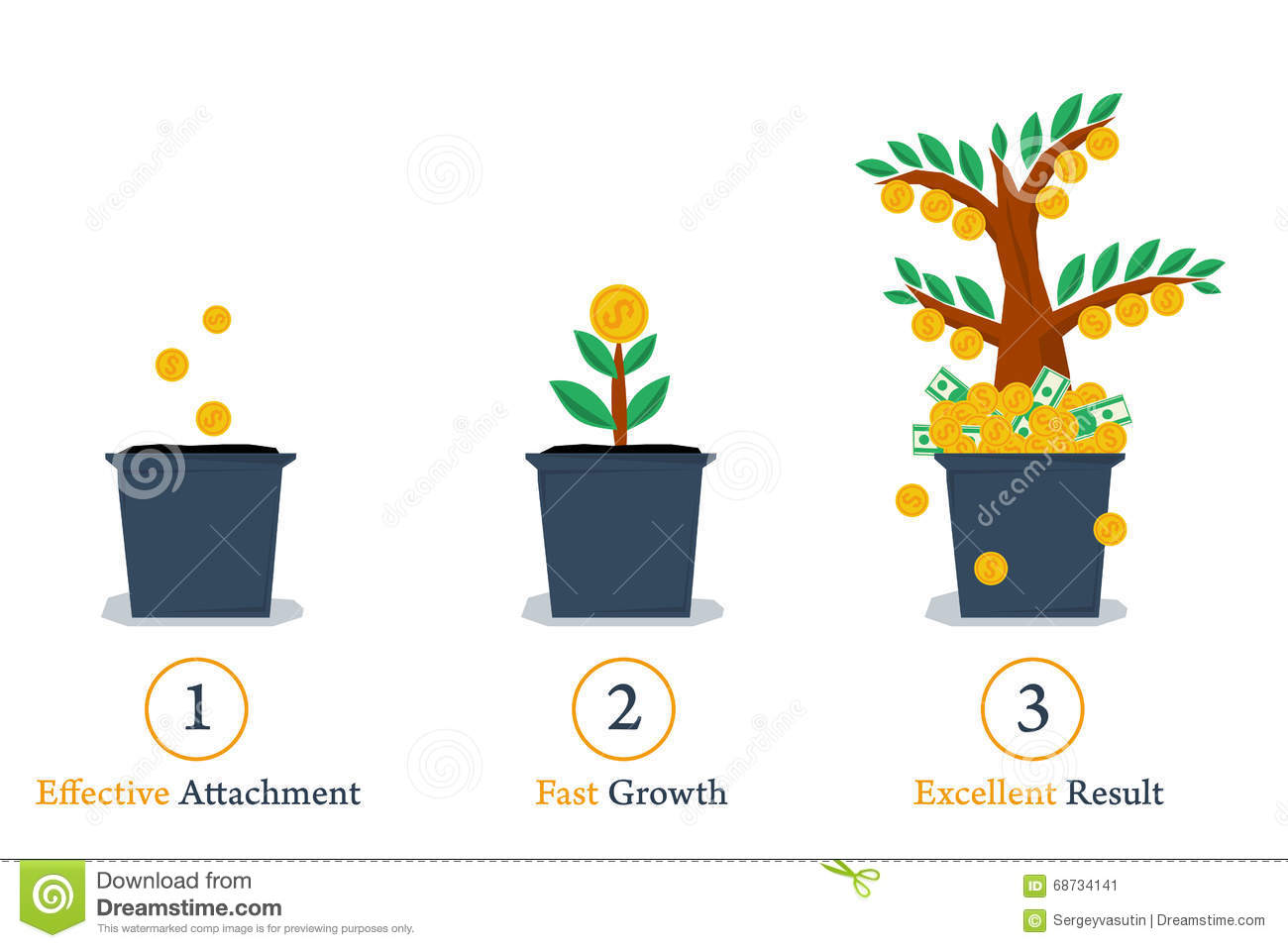 Three steps to business growth stock vector image 68734141 - Successful flower growing business ...
