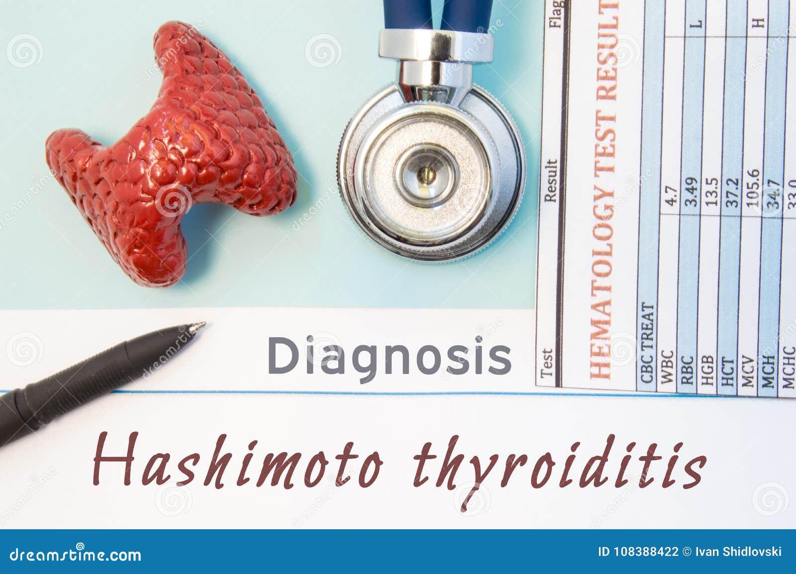 Thyroiditis do ` s de Hashimoto do diagnóstico da endocrinologia Figura da glândula de tiroide, resultado da análise do sangue do