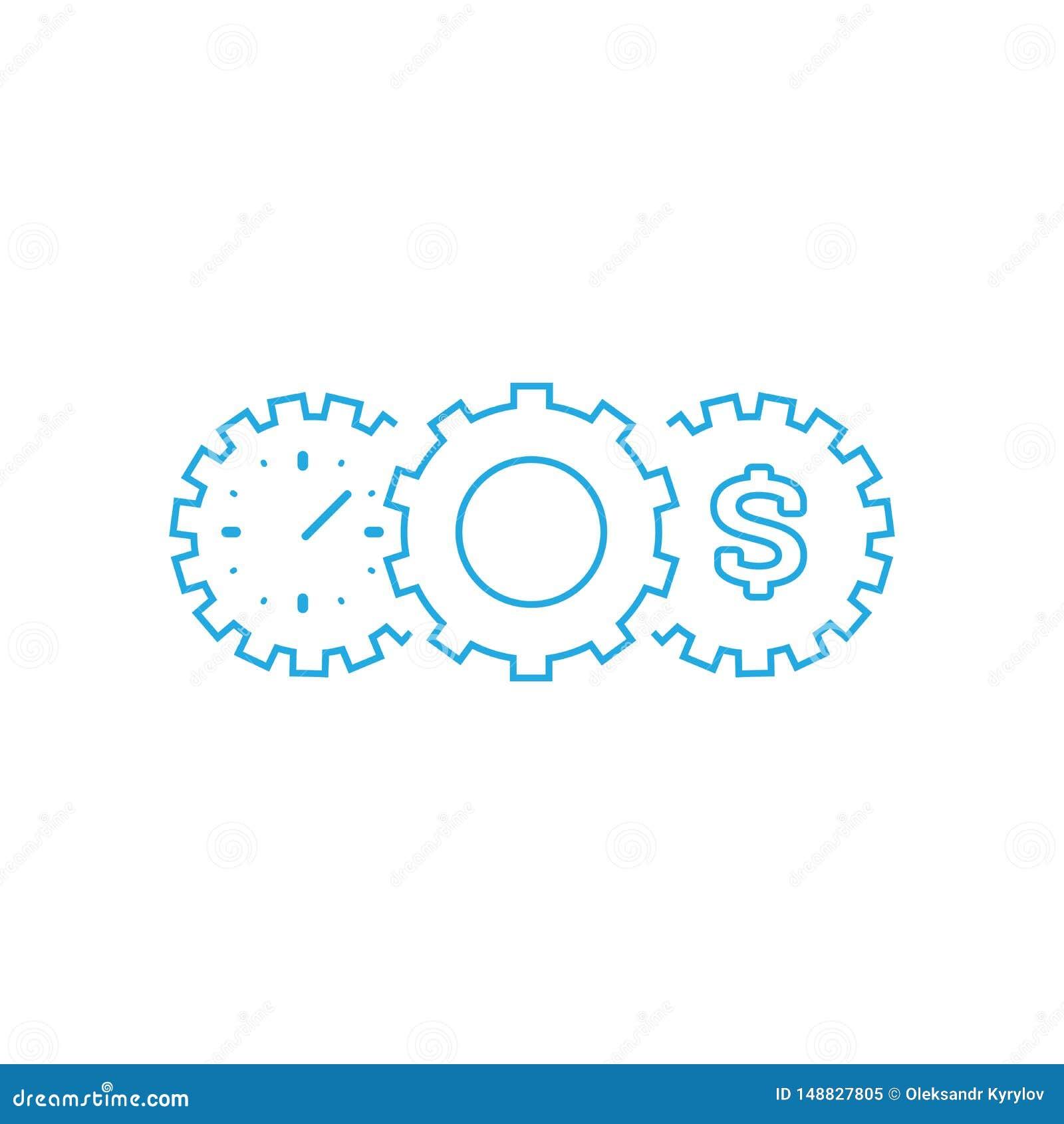 Tid är pengar, inkomsttillväxt, retur på investering-, affärs- och finansledning, aktiemarknaden, samarbetsbolag, aktieandelsfond