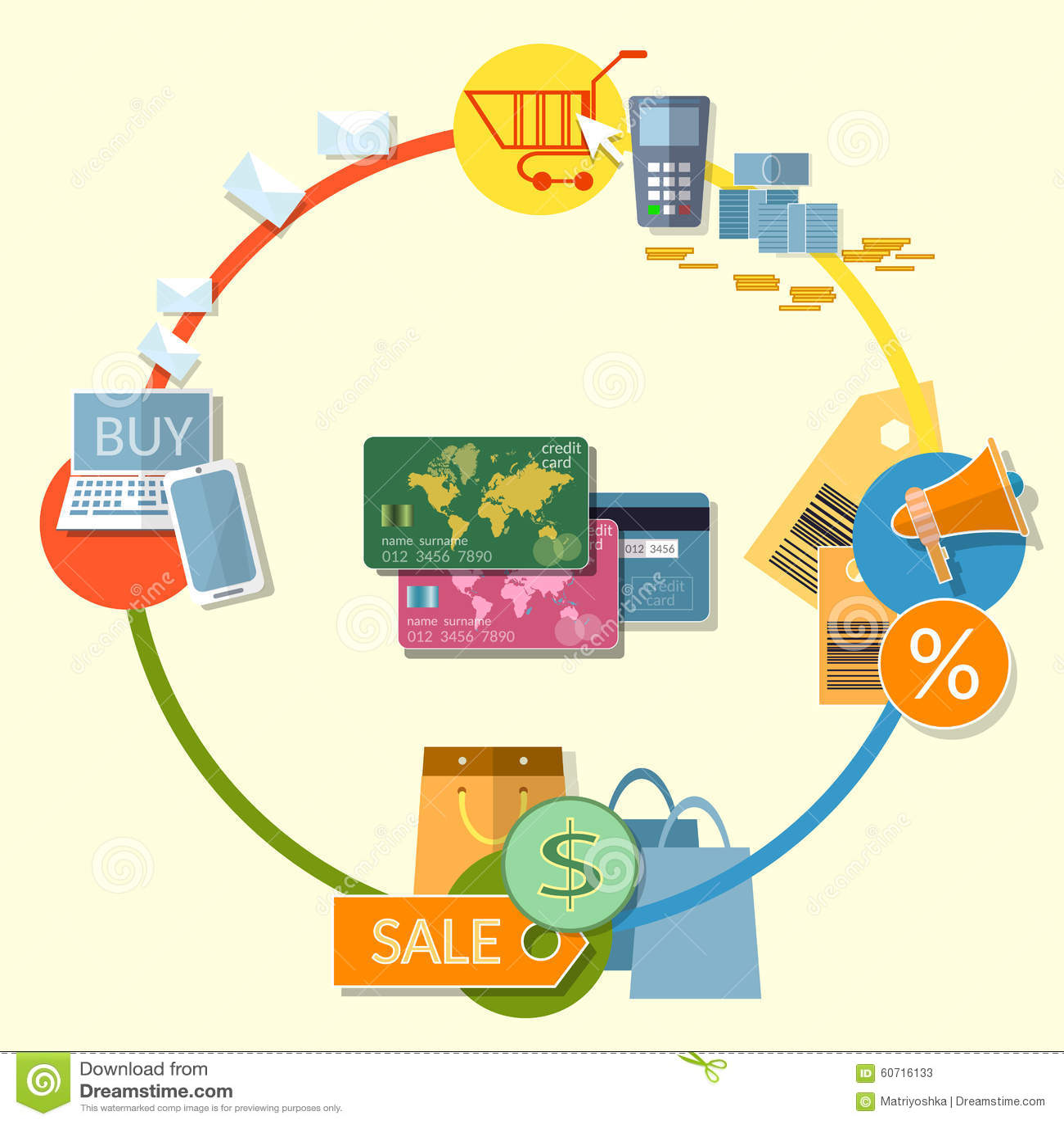 4866198e75 Las compras de la tienda en línea de las tarjetas de crédito del concepto  del comercio electrónico de las compras de Internet descuentan vector plano