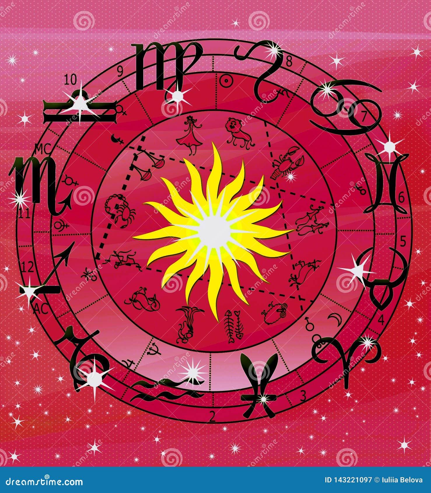 Zukunft Horoskop
