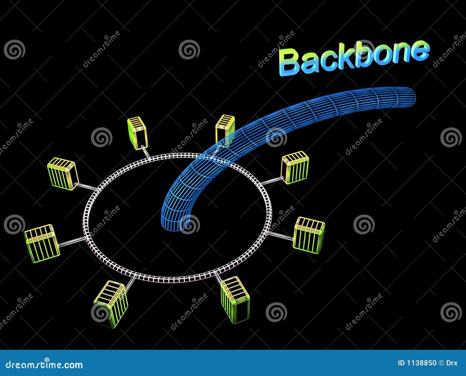 Tige de réseau Internet