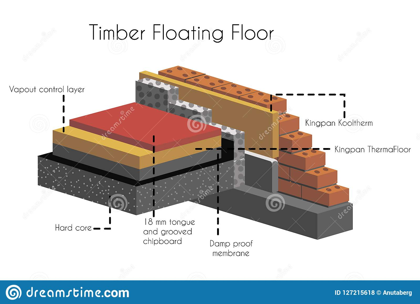 Timber floating floor in cut with text poster