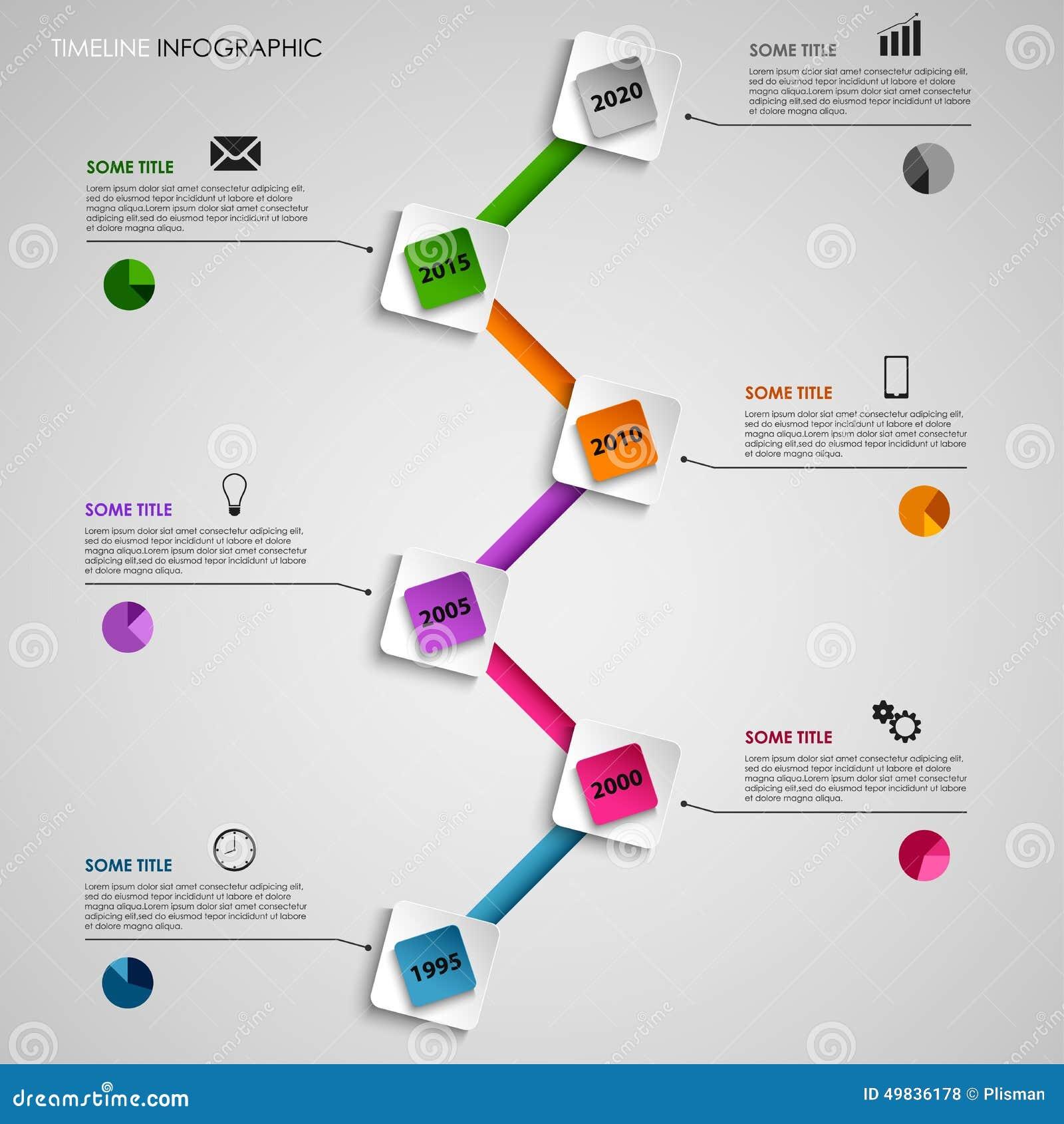 history of web design pdf