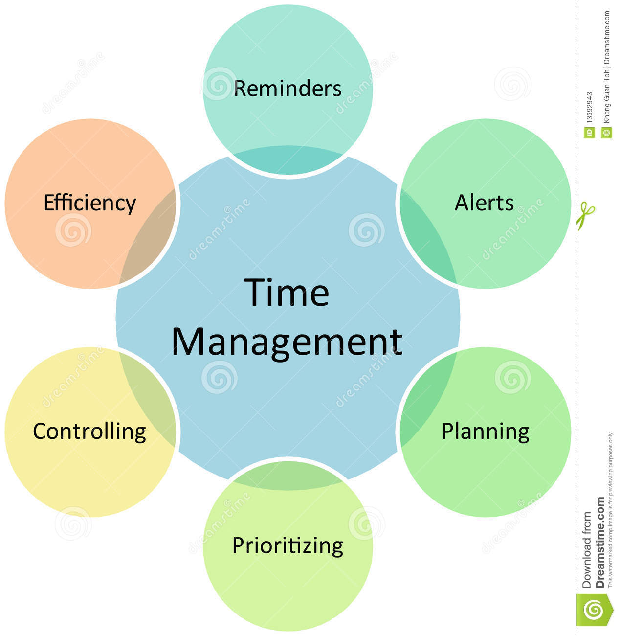 Time management business diagram stock illustration for Time for business