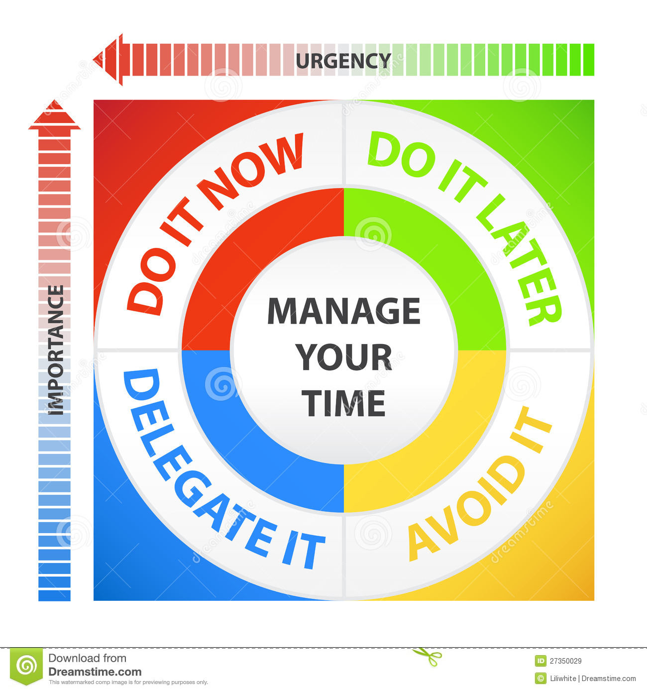 No Credit Check Credit Cards >> Time Management Diagram Royalty Free Stock Images - Image: 27350029