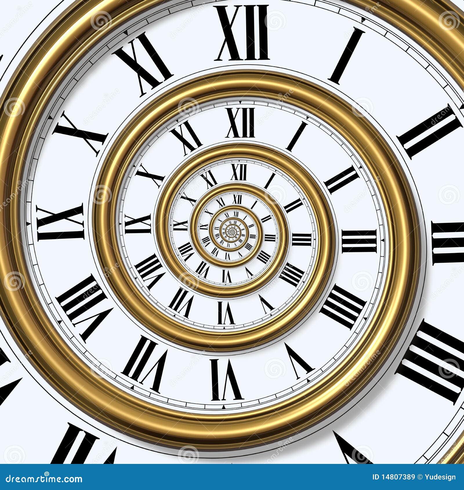 Time Travel Spiral