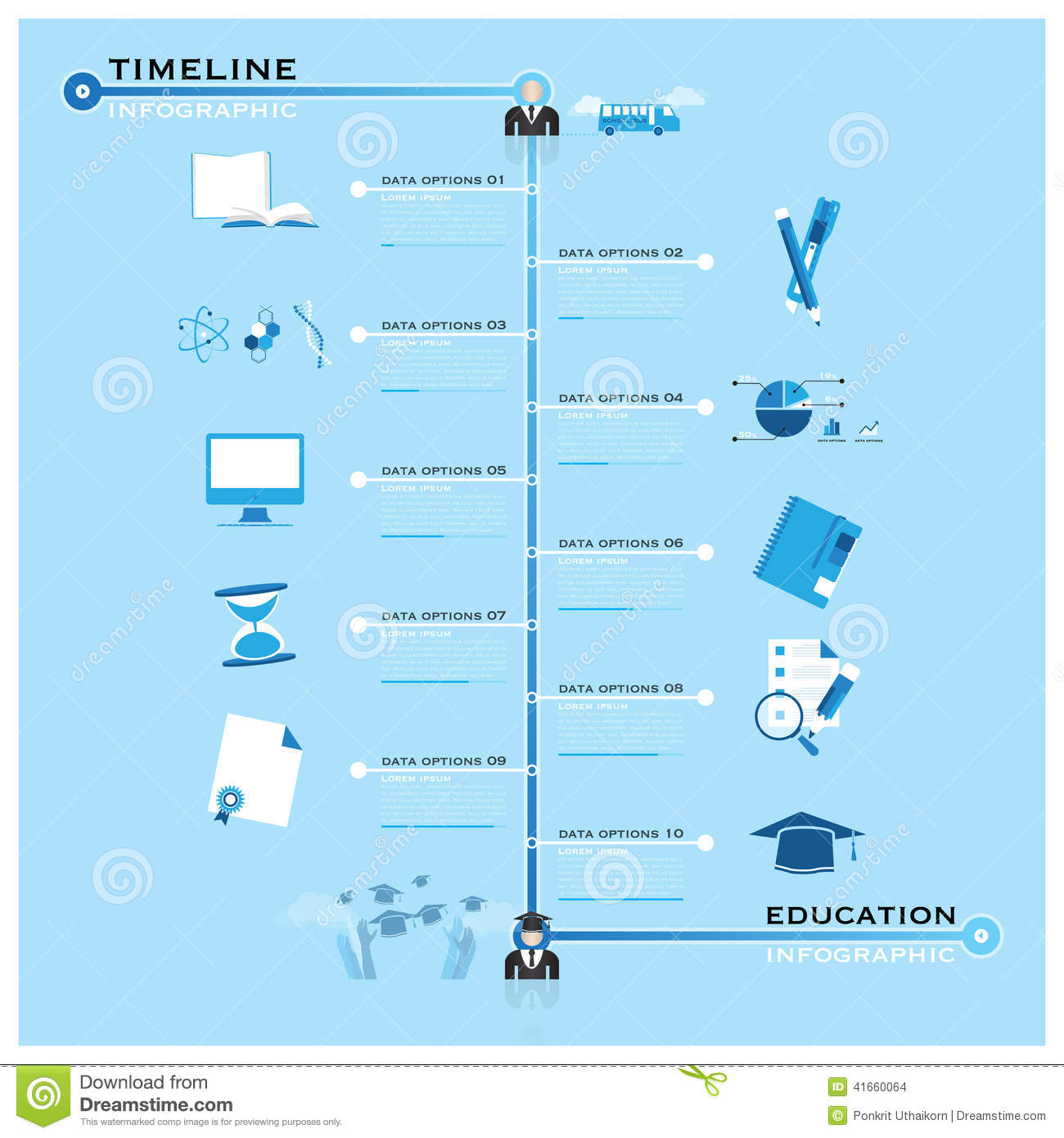 timeline of education This timeline outlines the history of educational technology timeline created by jessica levene for eme 5054, fall 2012 assignment 22xnlxedd cohort 3 at the university of florida edmodo: safe social networking in schools as social networking sites such as myspace and facebook infiltrate society.