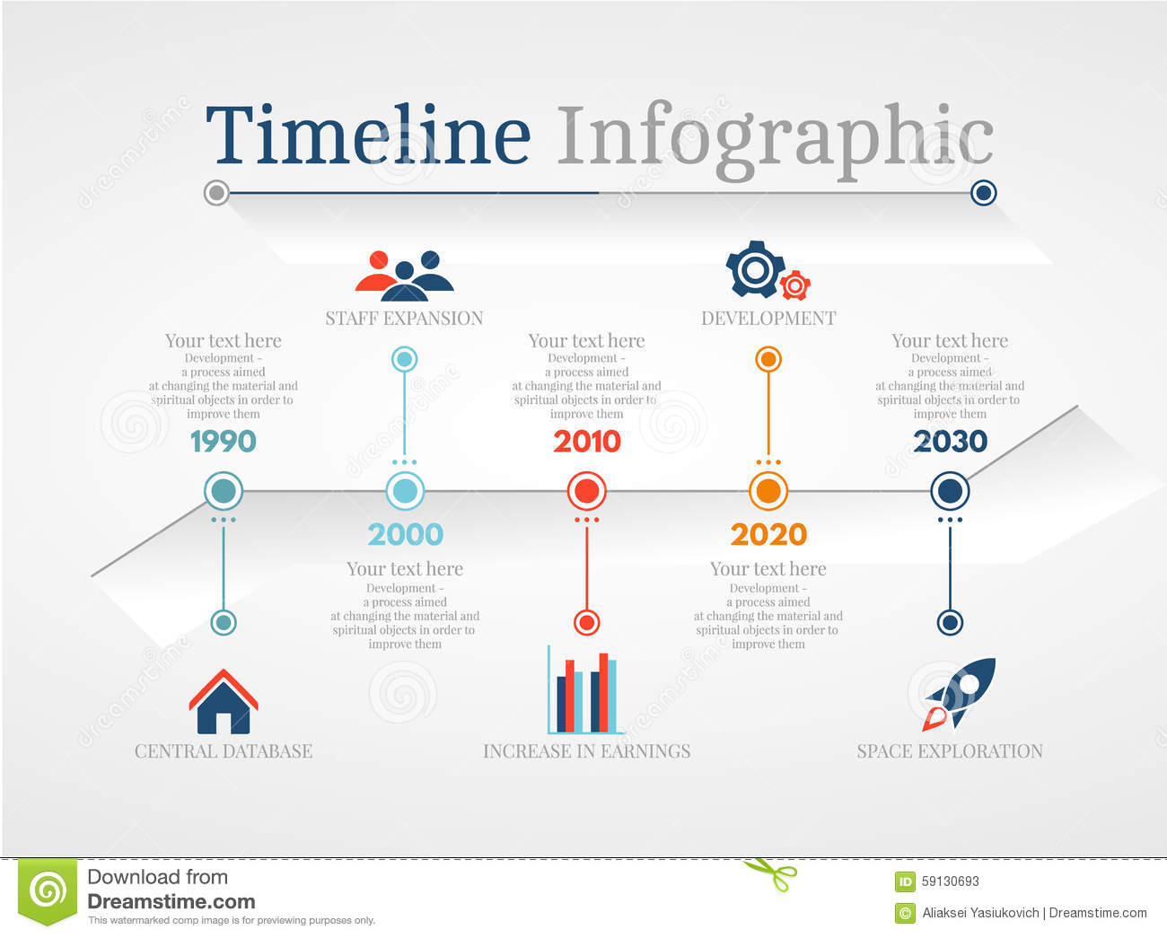 Information Technology apa timeline format