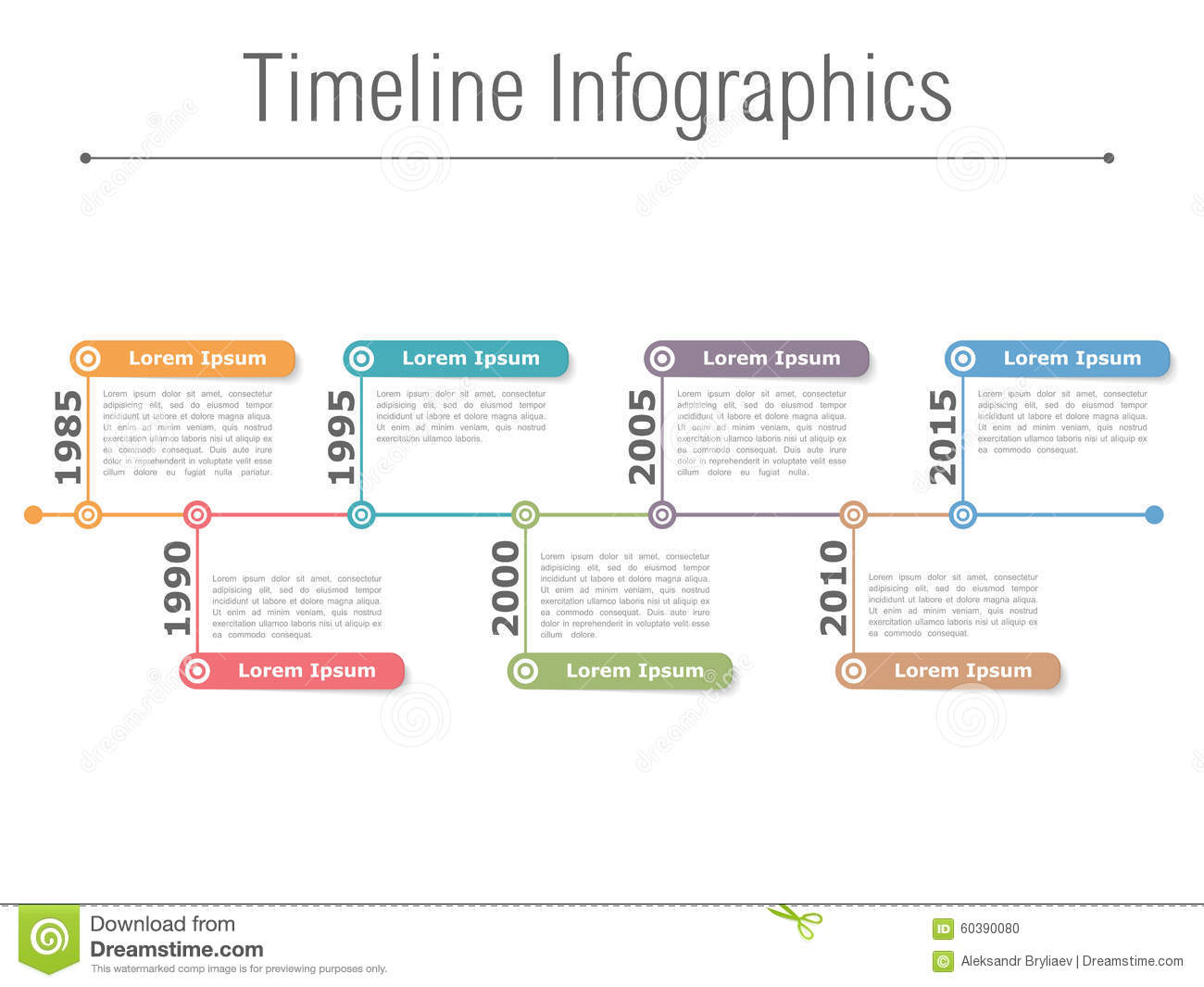 Time line of an ipo