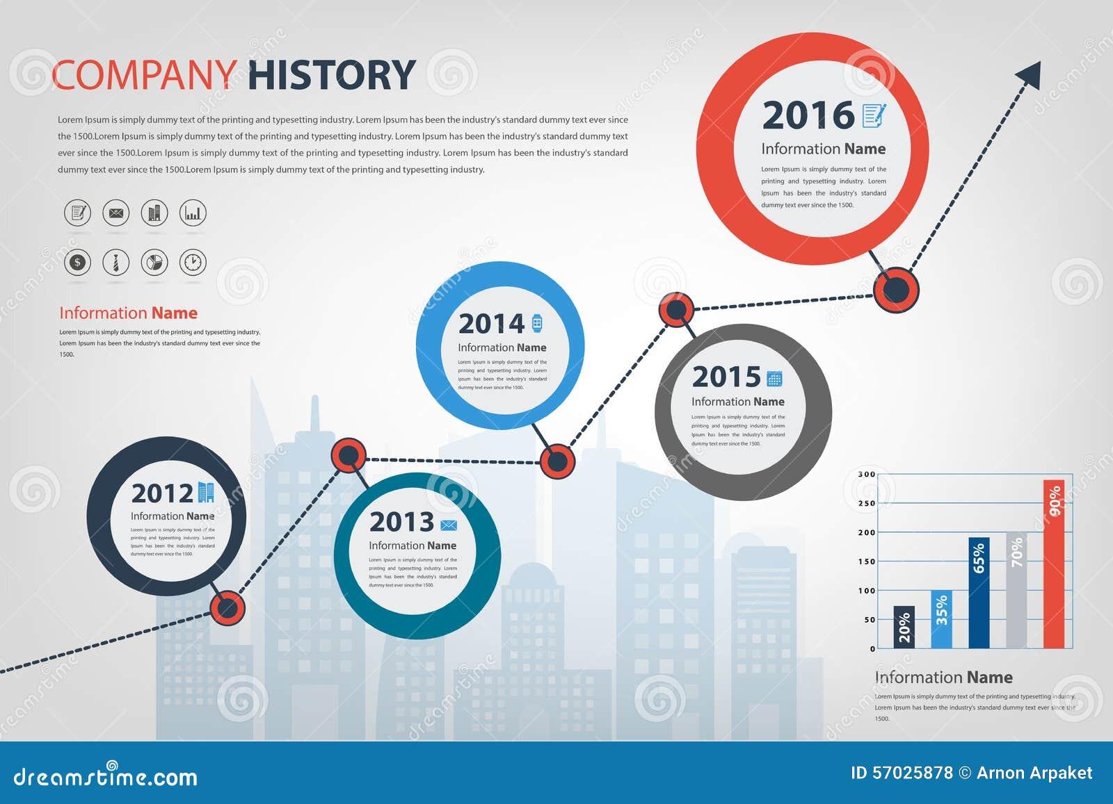 Company Timeline Template Pasoevolistco - Milestone timeline template