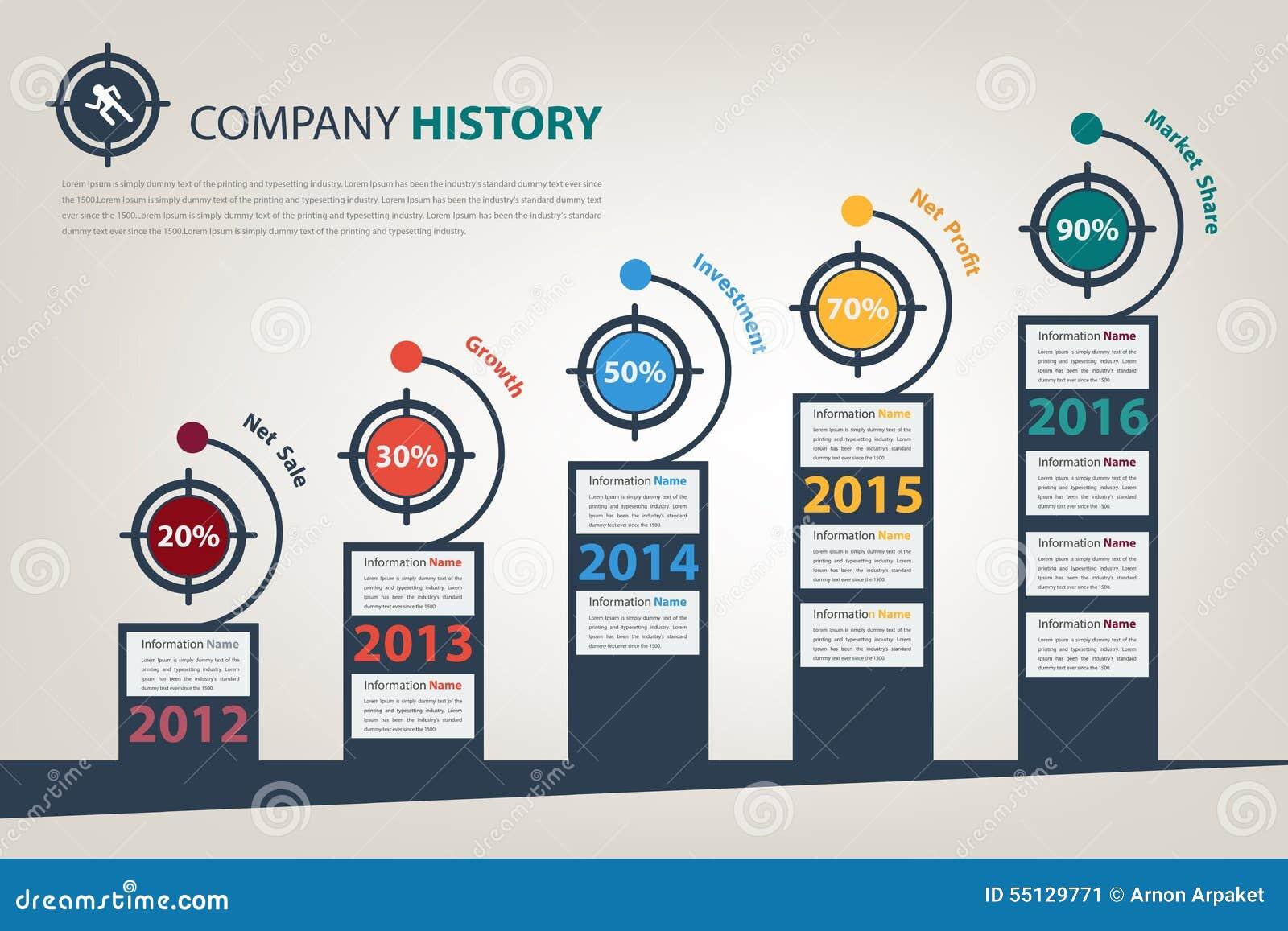 Milestone Chart  Free Timeline Templates