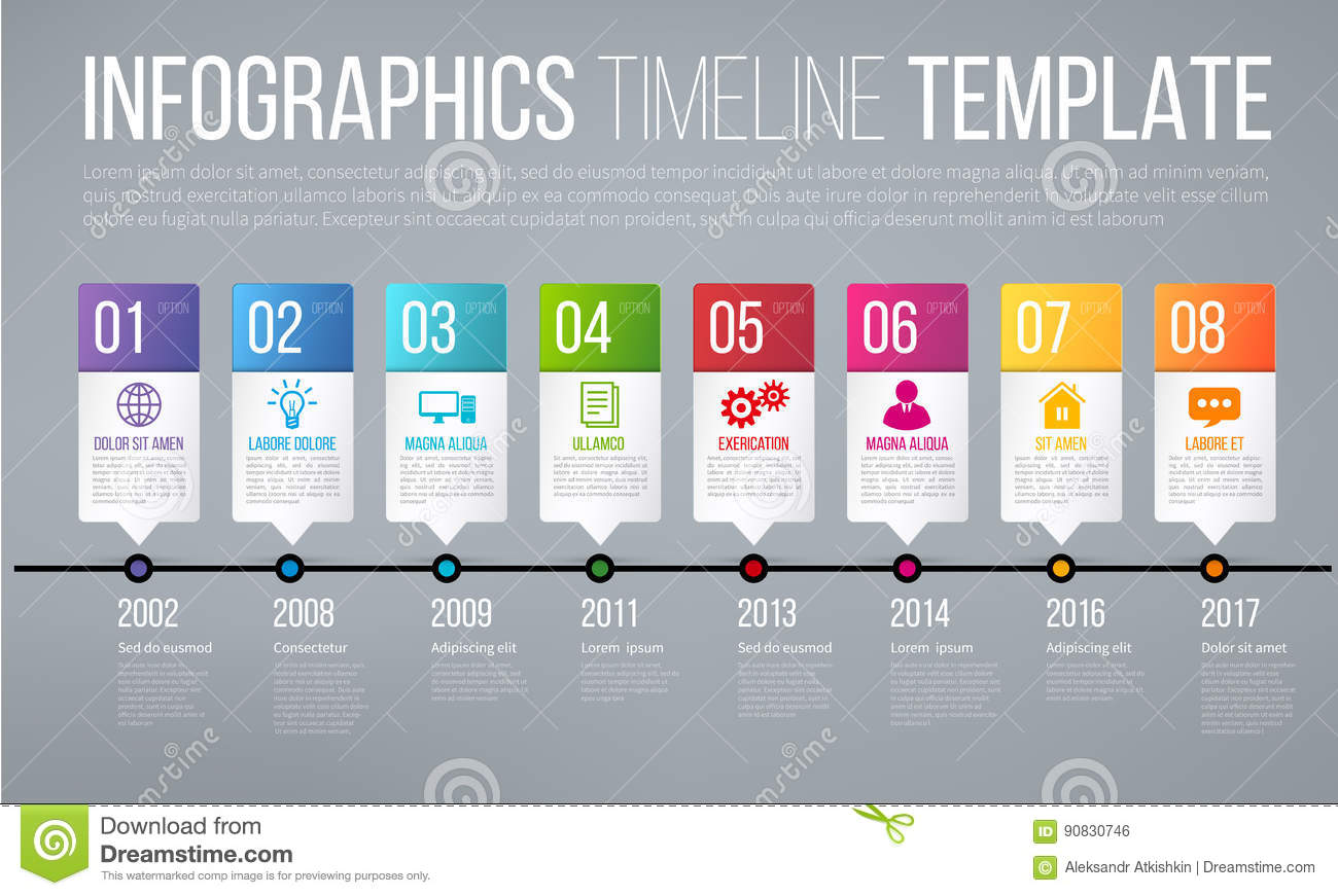 8+ historical timeline templates psd, doc, ppt | free & premium.