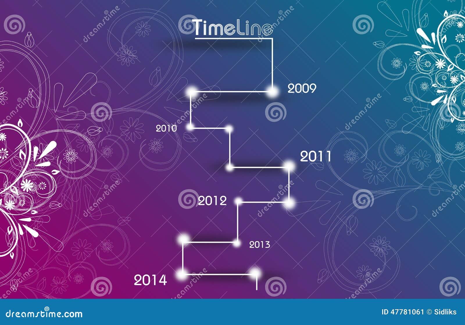 Kalnirnay november 2009 timeline dastaff.