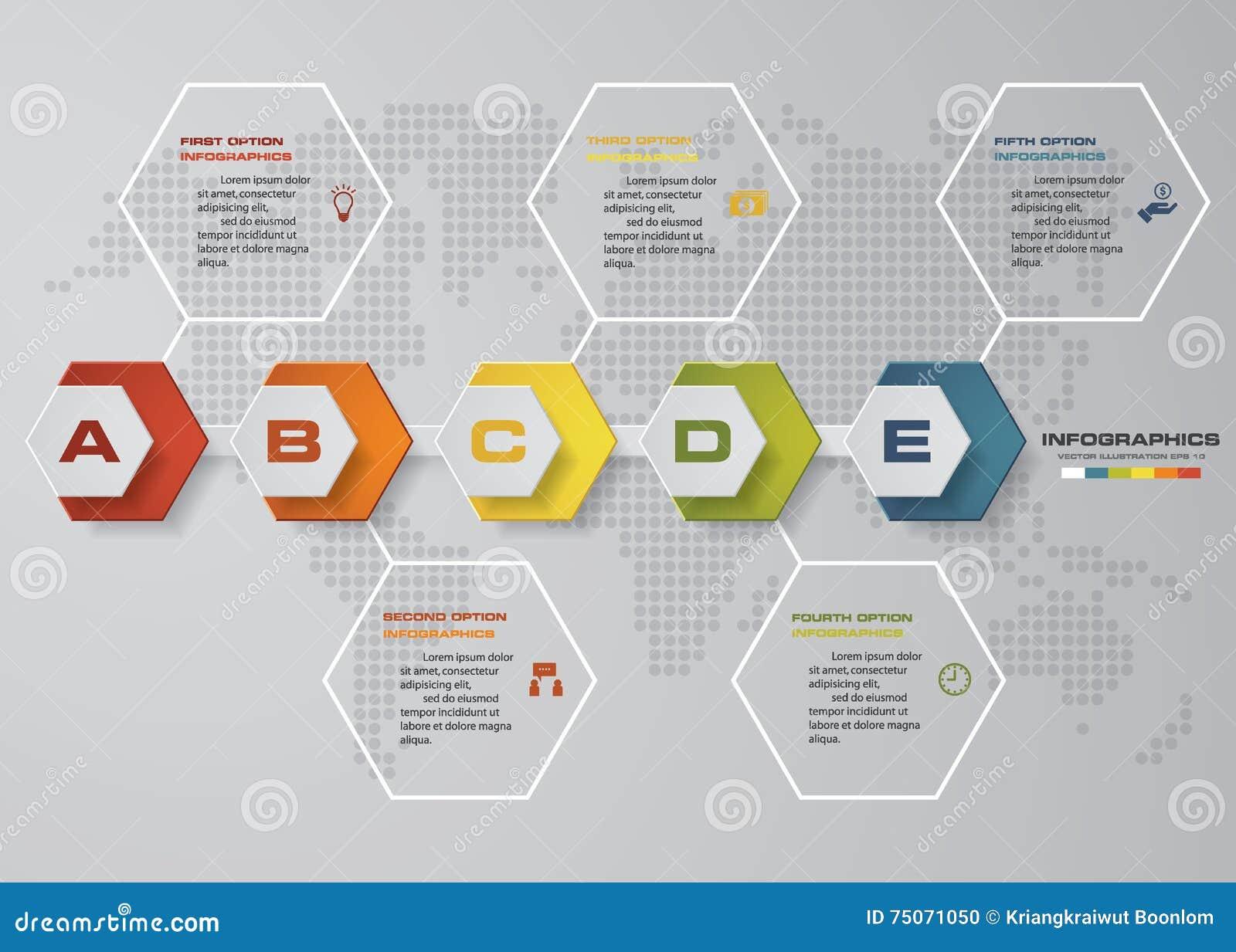 Timelineinfographics, 5 momentbeståndsdelar och symboler Mall för baner för designrengöringnummer