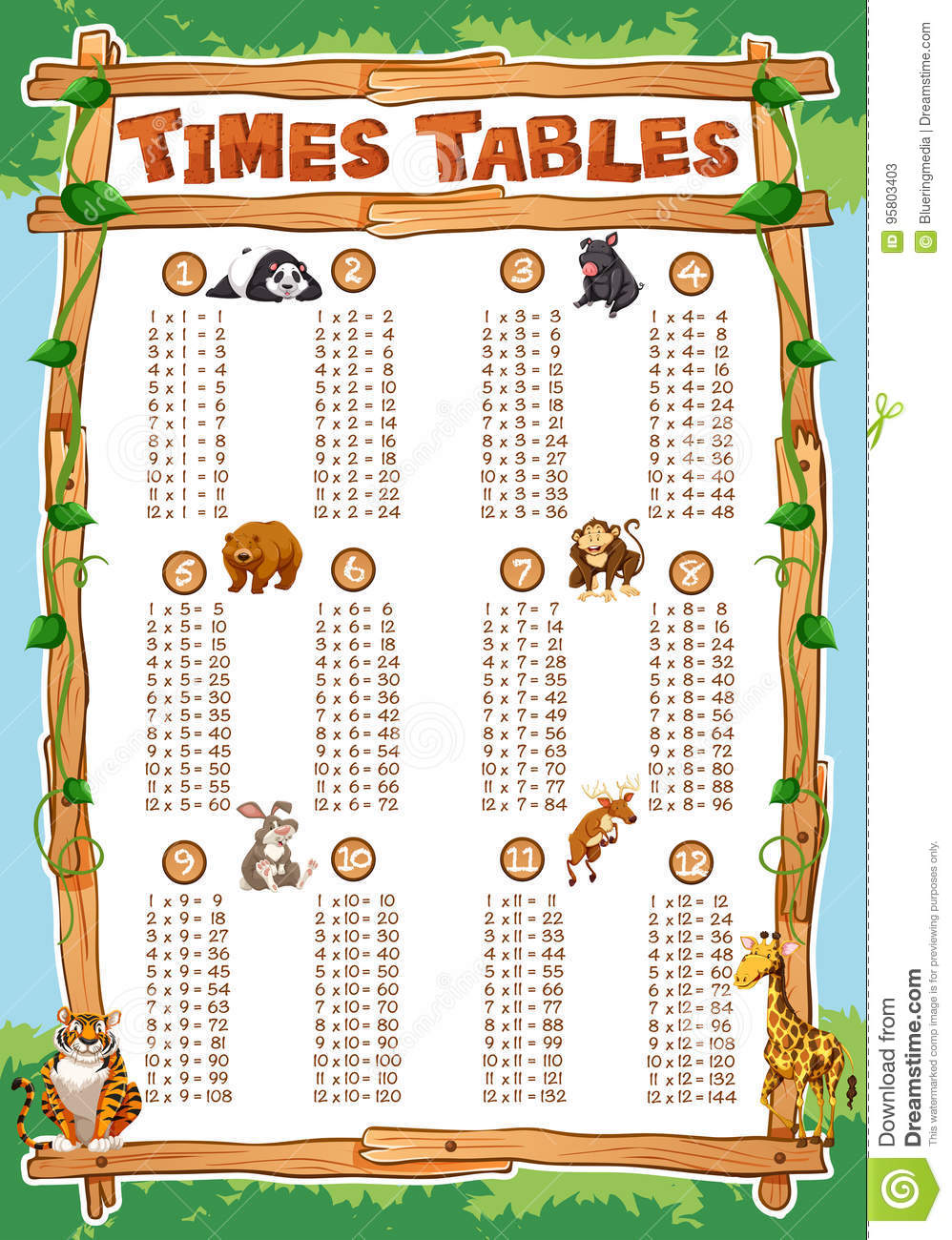 Times Tables Chart With Animals In Background