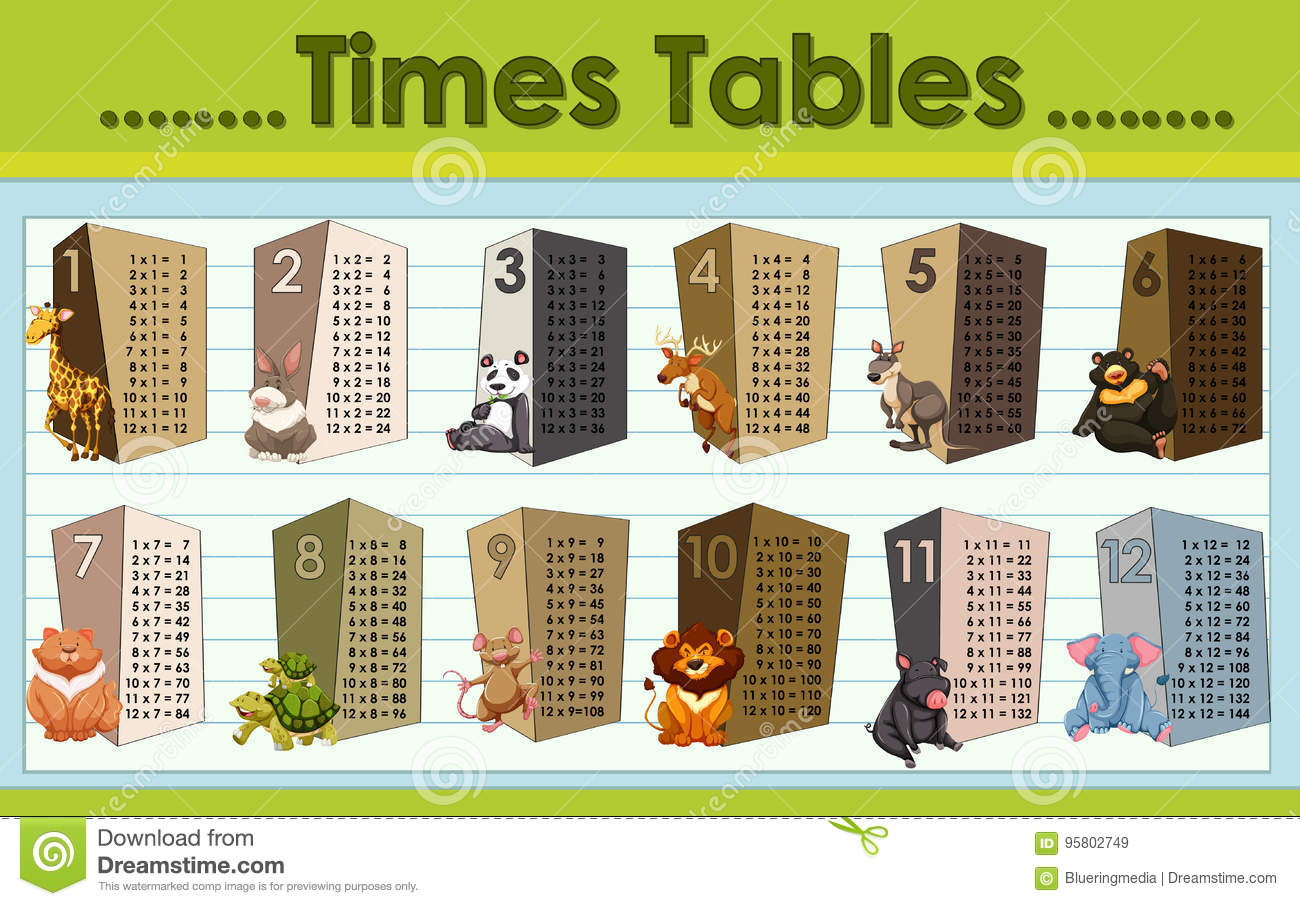 Times Tables Chart With Wild Animals Stock Vector - Illustration of