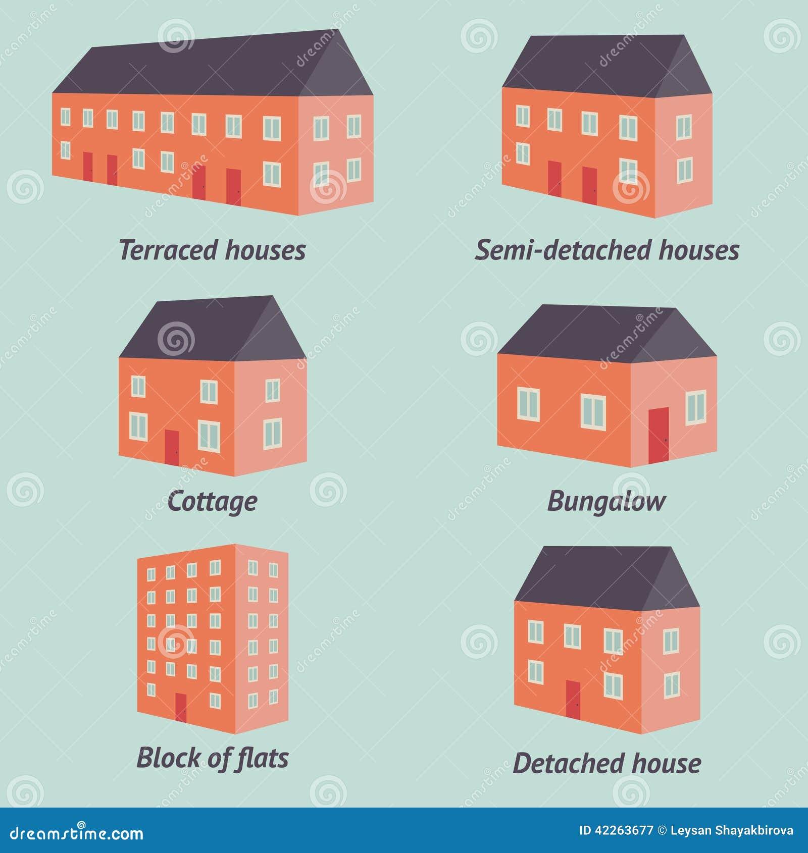 Tipi di case illustrazione vettoriale illustrazione di costruito 42263677 - Tipi di riscaldamento casa ...