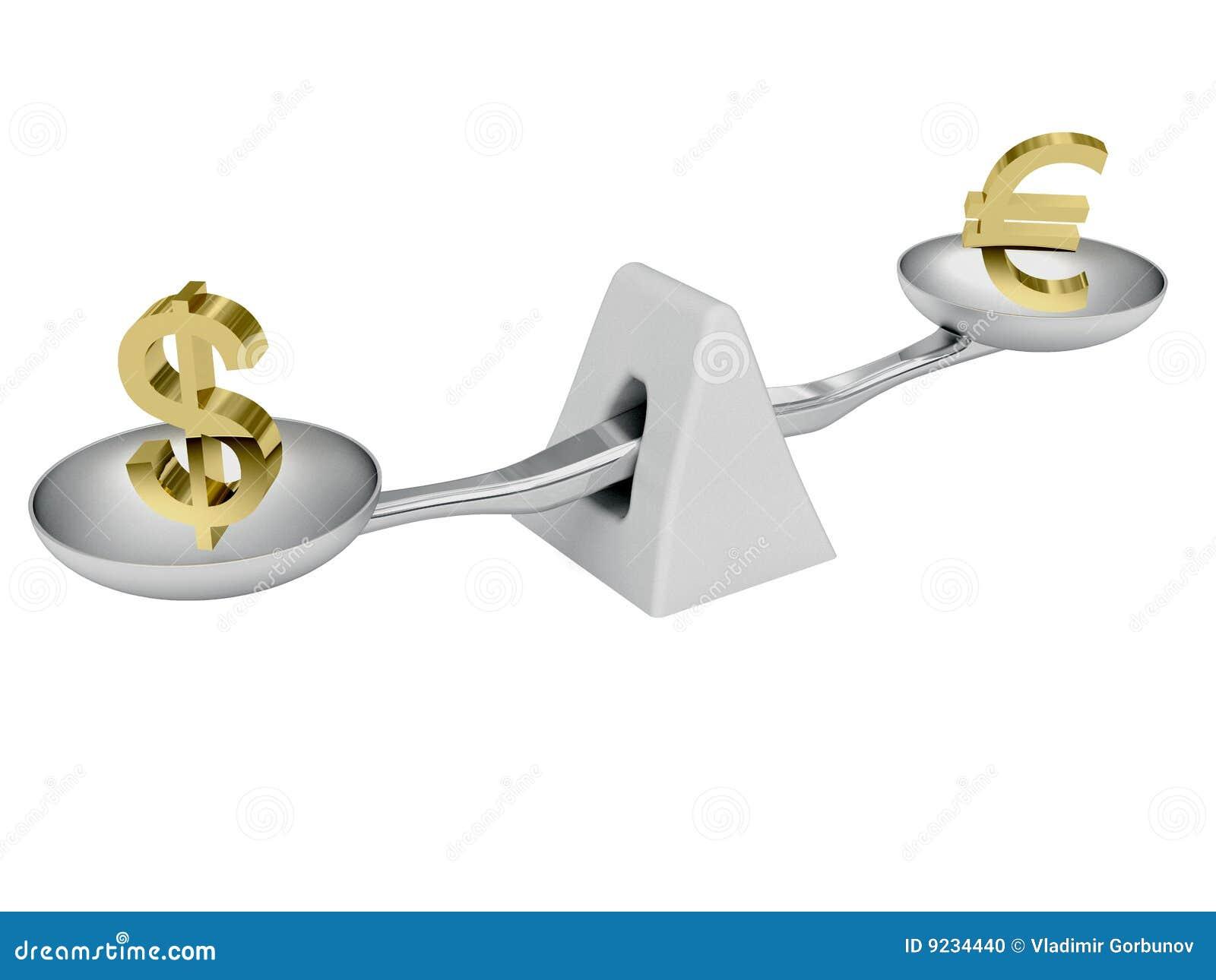 Cotação Dólar: