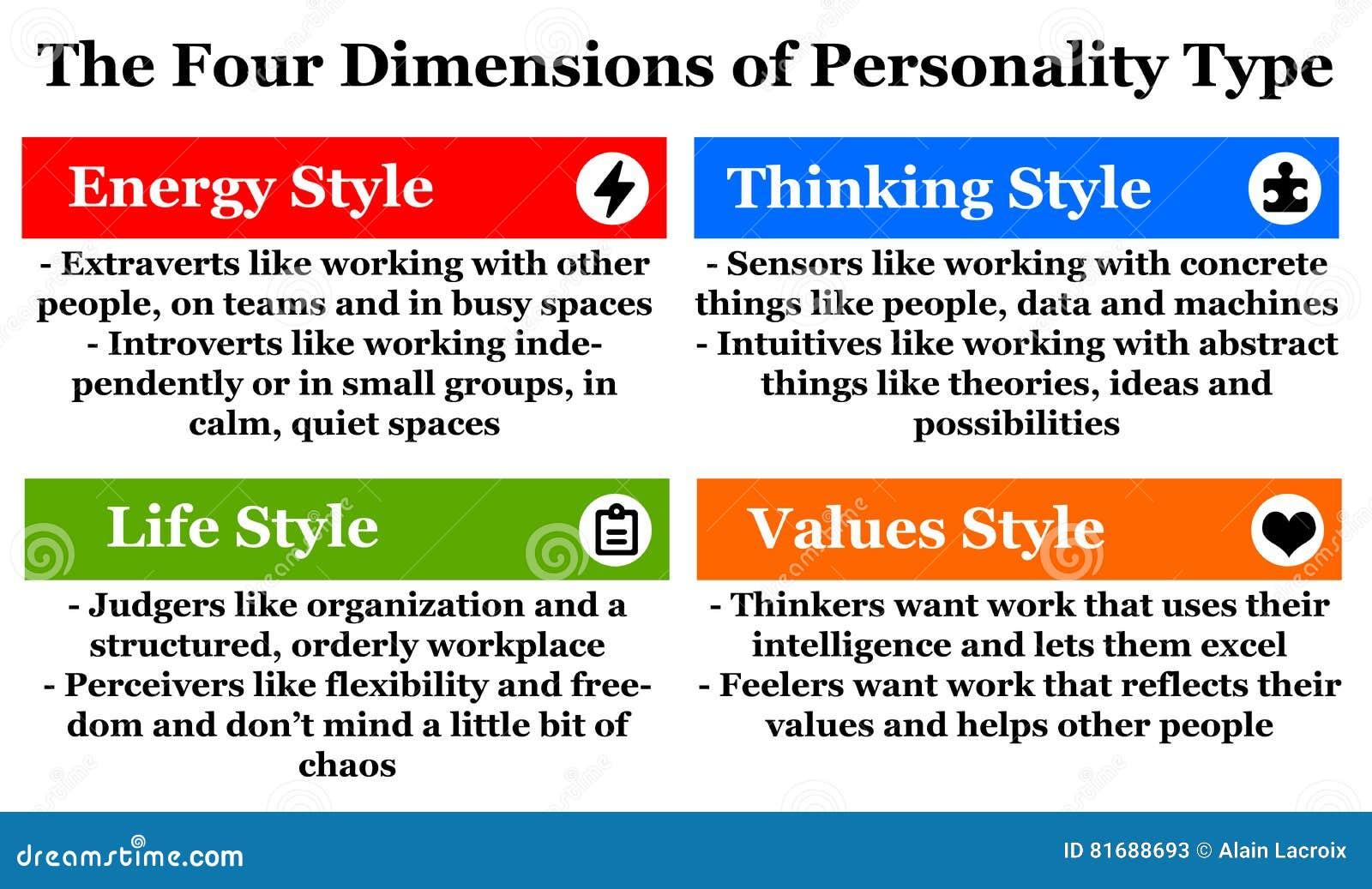 Tipo de personalidade